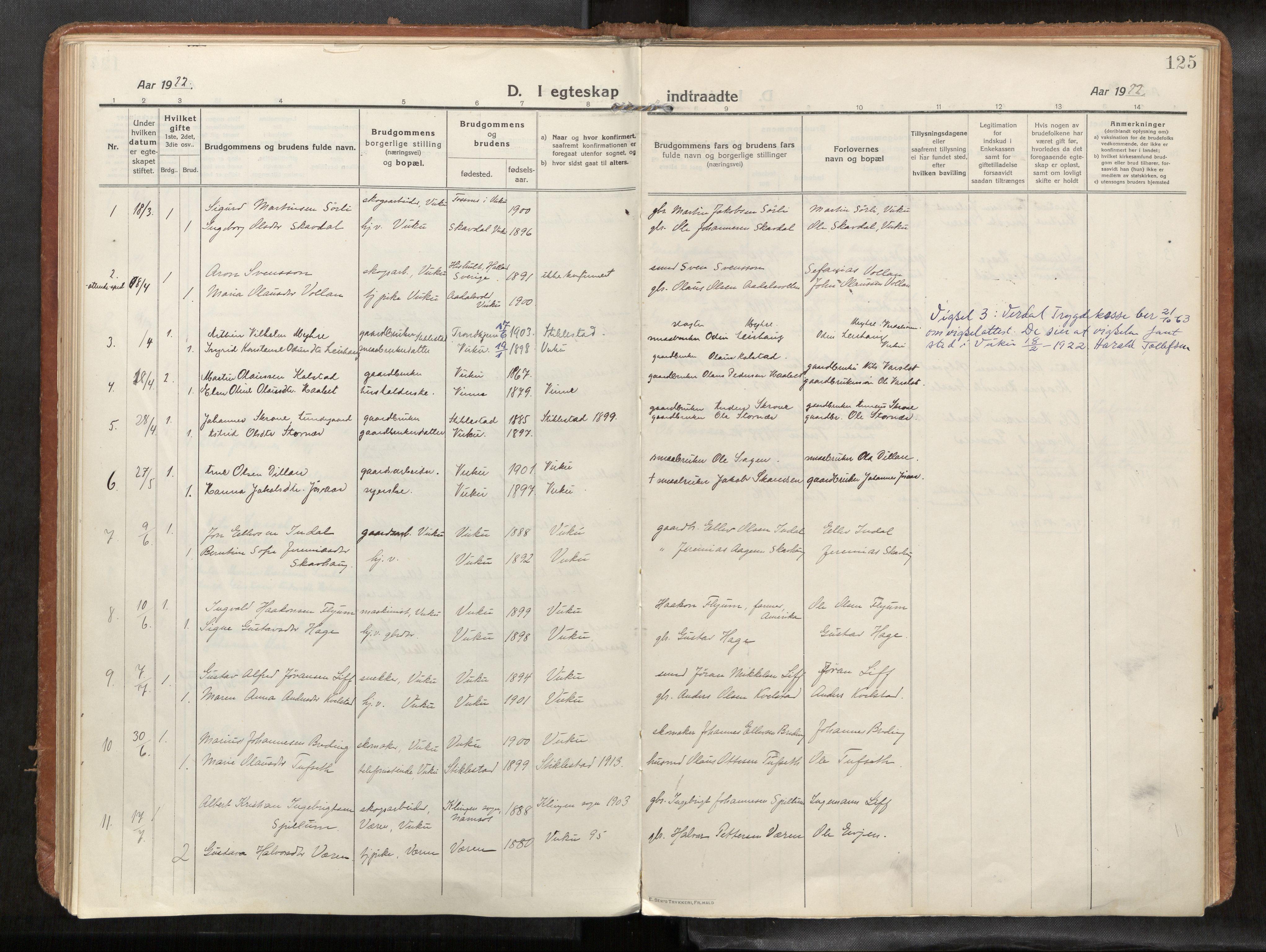 SAT, Verdal sokneprestkontor*, Ministerialbok nr. 1, 1916-1928, s. 125