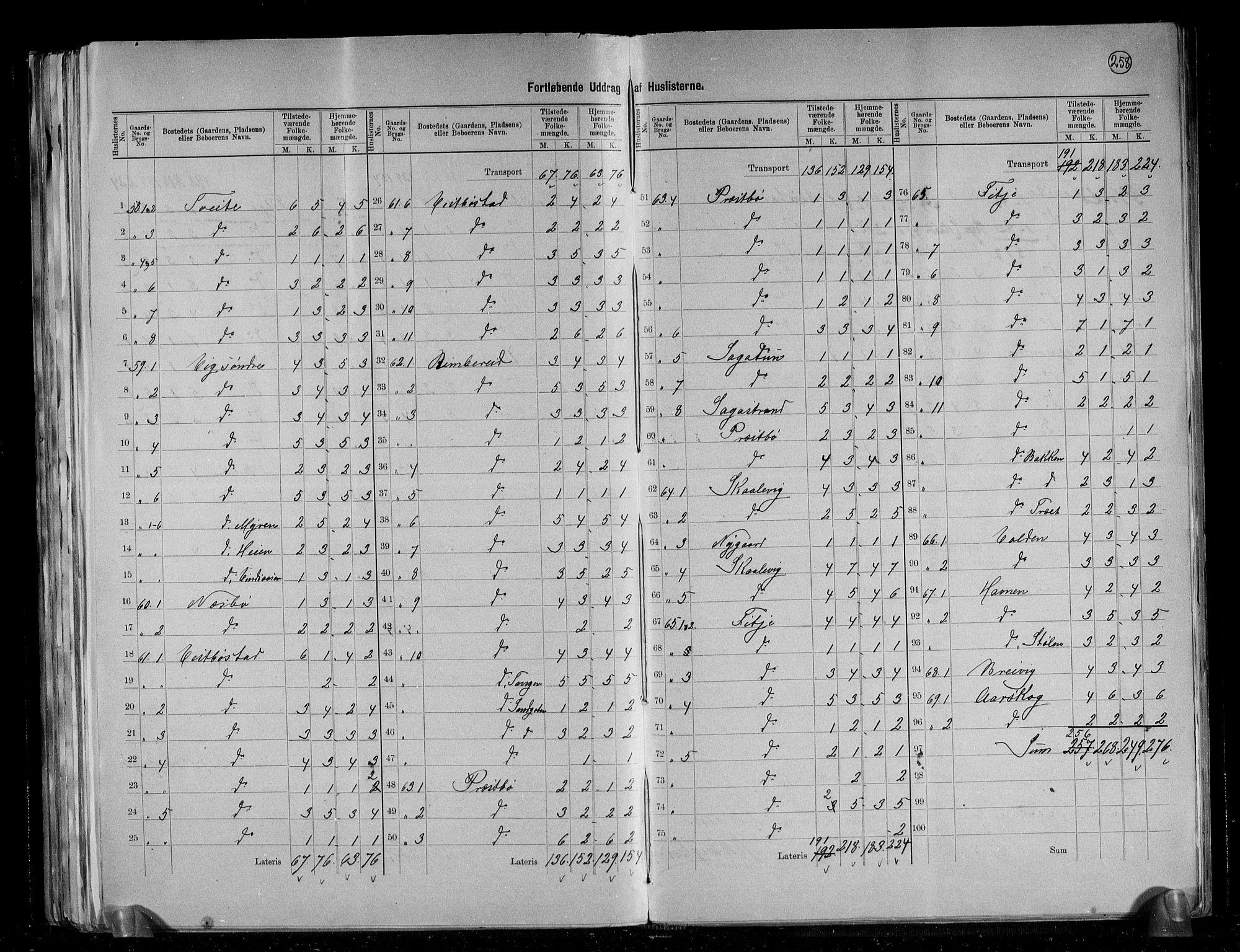 RA, Folketelling 1891 for 1222 Fitjar herred, 1891, s. 13