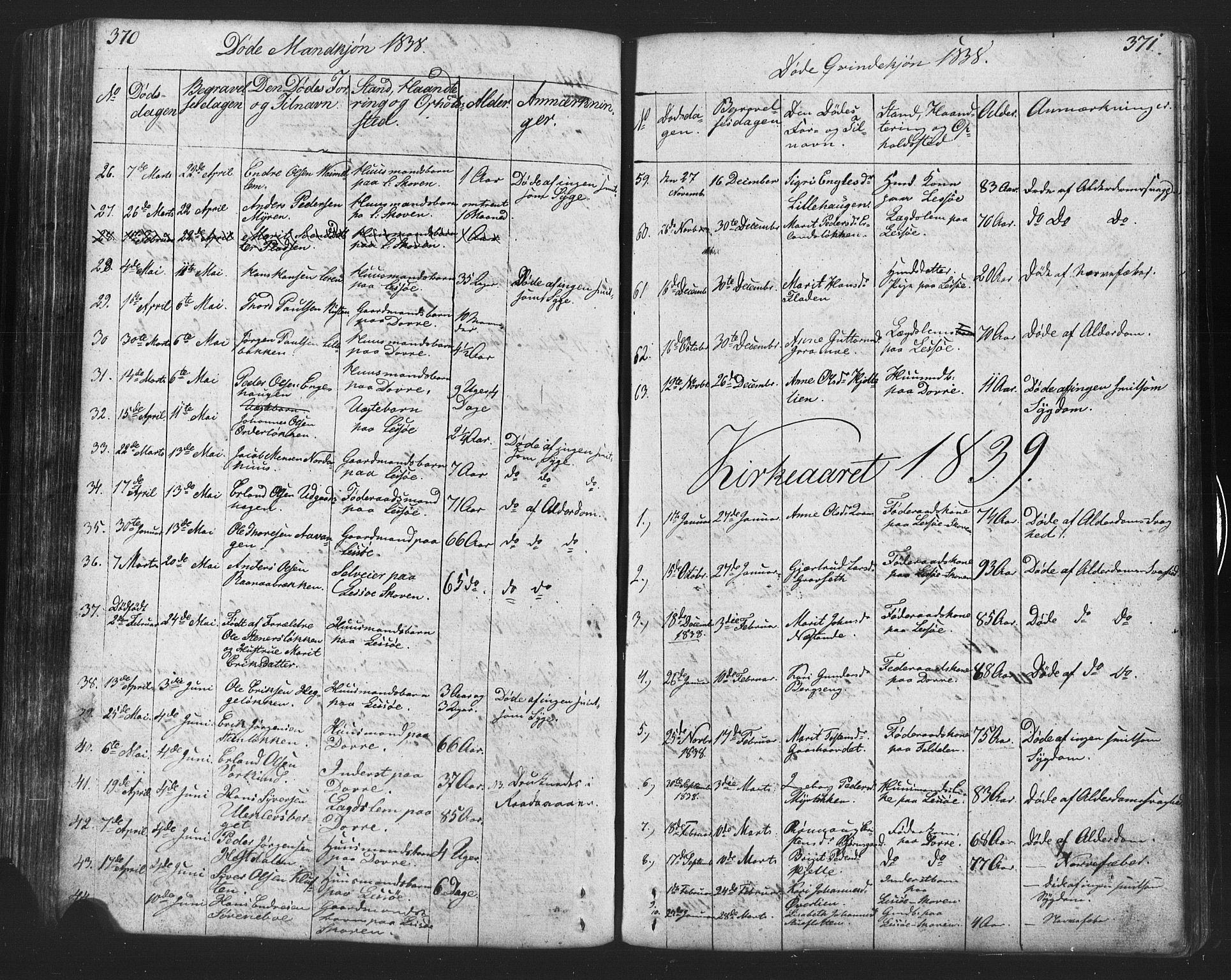 SAH, Lesja prestekontor, Klokkerbok nr. 2, 1832-1850, s. 370-371