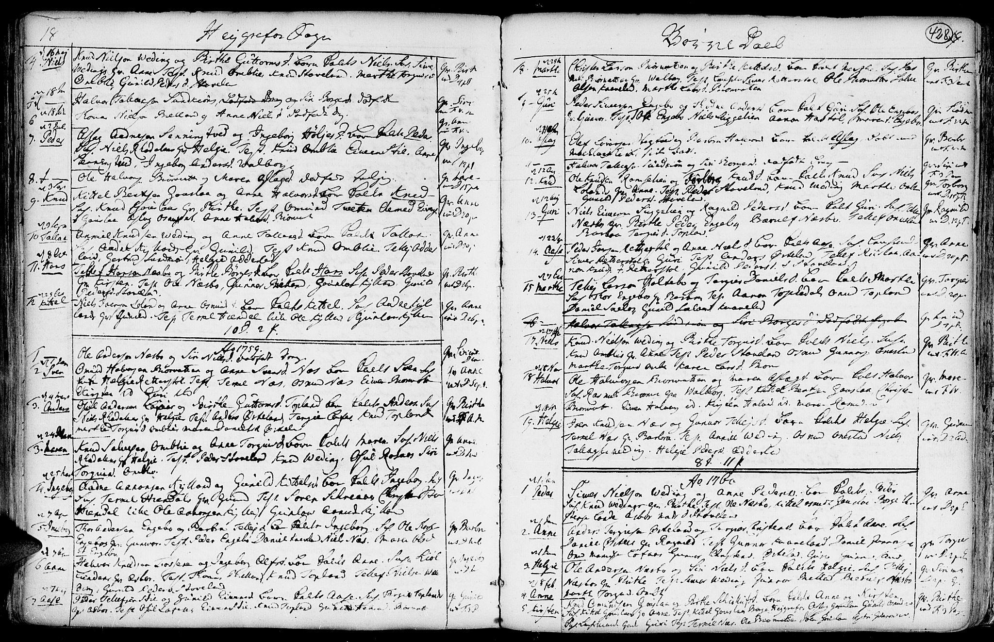 SAK, Hommedal sokneprestkontor, F/Fa/Fab/L0002: Ministerialbok nr. A 2 /3, 1740-1821, s. 428