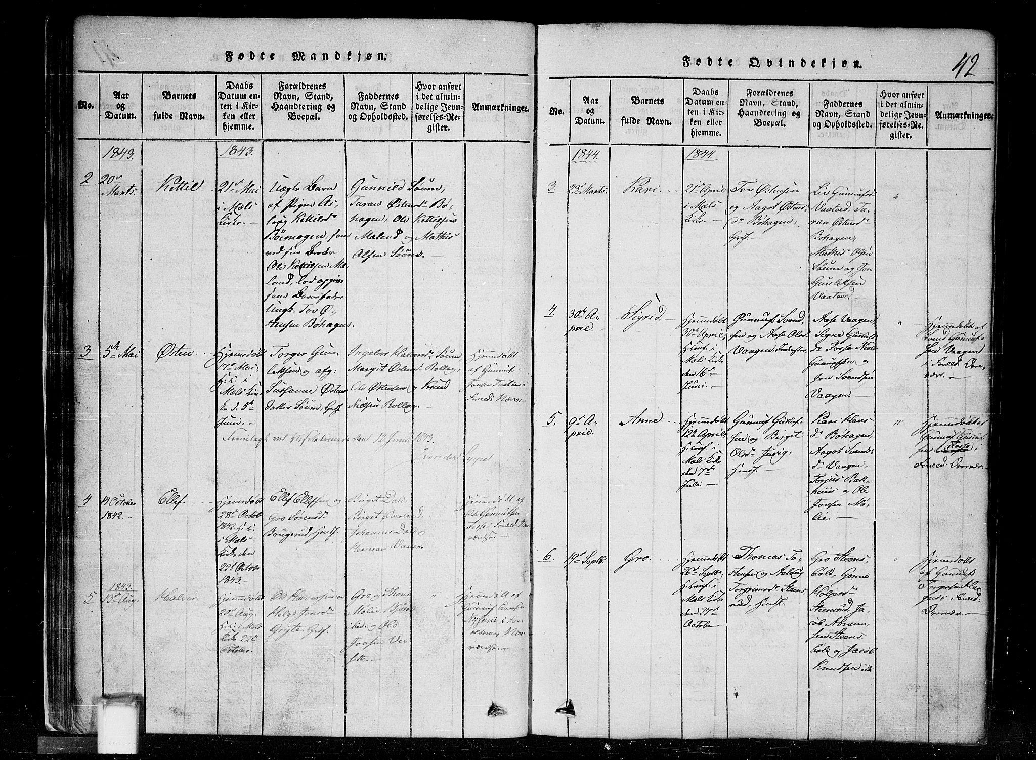 SAKO, Tinn kirkebøker, G/Gc/L0001: Klokkerbok nr. III 1, 1815-1879, s. 42