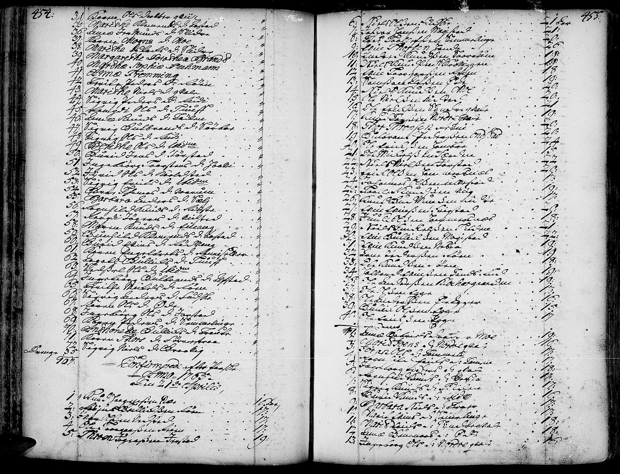SAH, Slidre prestekontor, Ministerialbok nr. 1, 1724-1814, s. 454-455