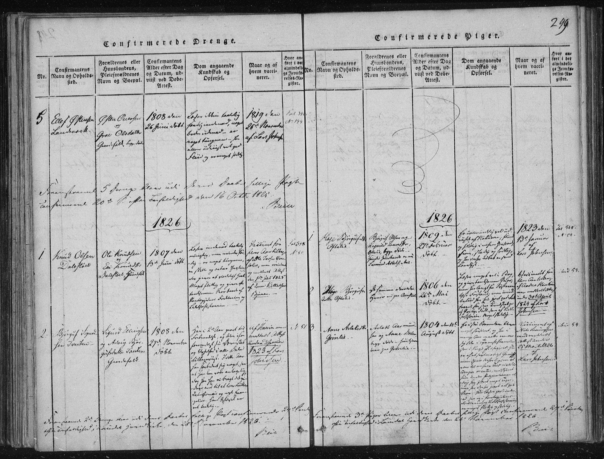 SAKO, Lårdal kirkebøker, F/Fc/L0001: Ministerialbok nr. III 1, 1815-1860, s. 249