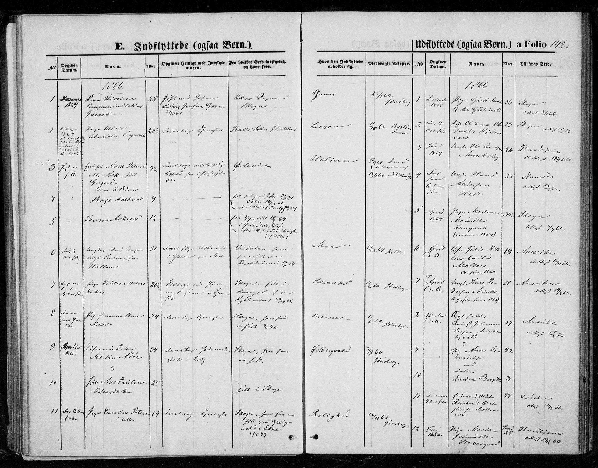SAT, Ministerialprotokoller, klokkerbøker og fødselsregistre - Nord-Trøndelag, 721/L0206: Ministerialbok nr. 721A01, 1864-1874, s. 142