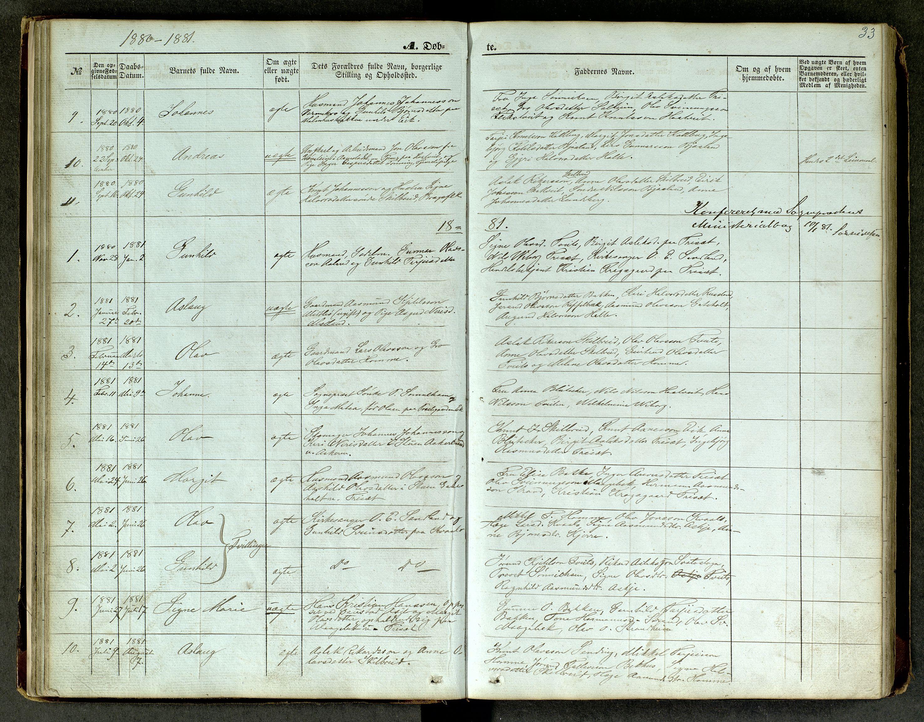 SAKO, Lårdal kirkebøker, G/Ga/L0002: Klokkerbok nr. I 2, 1861-1890, s. 33