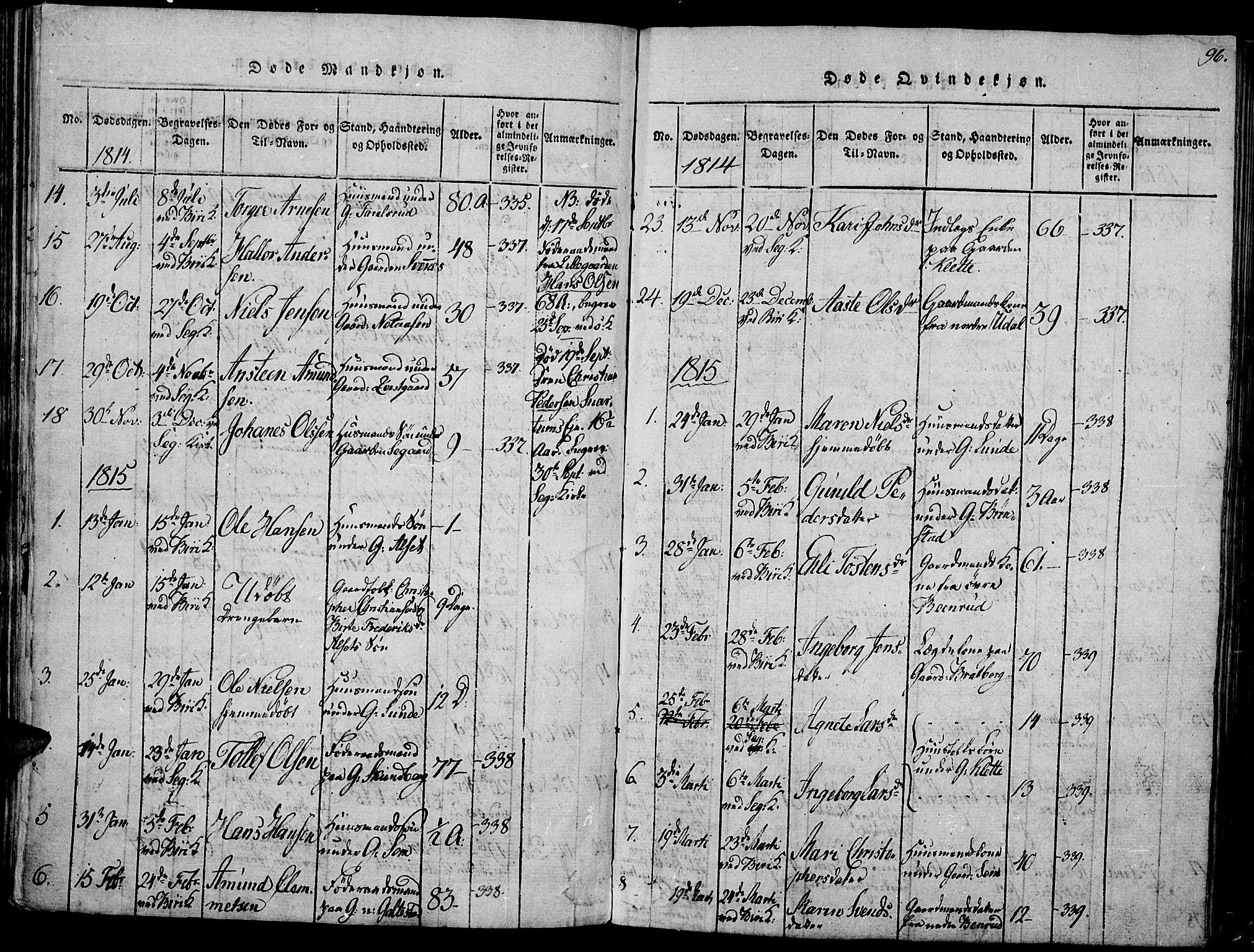 SAH, Biri prestekontor, Ministerialbok nr. 3, 1814-1828, s. 96