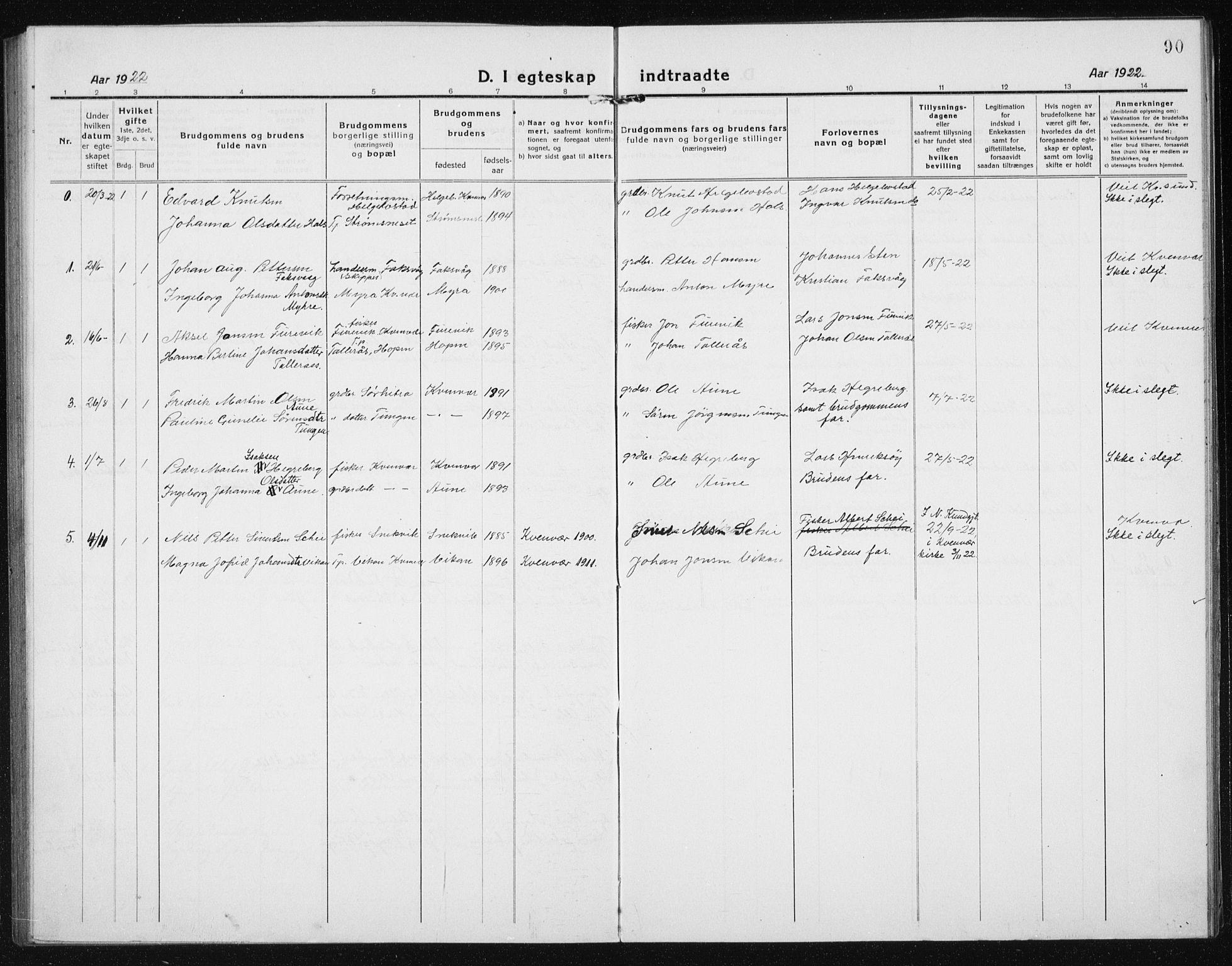SAT, Ministerialprotokoller, klokkerbøker og fødselsregistre - Sør-Trøndelag, 635/L0554: Klokkerbok nr. 635C02, 1919-1942, s. 90