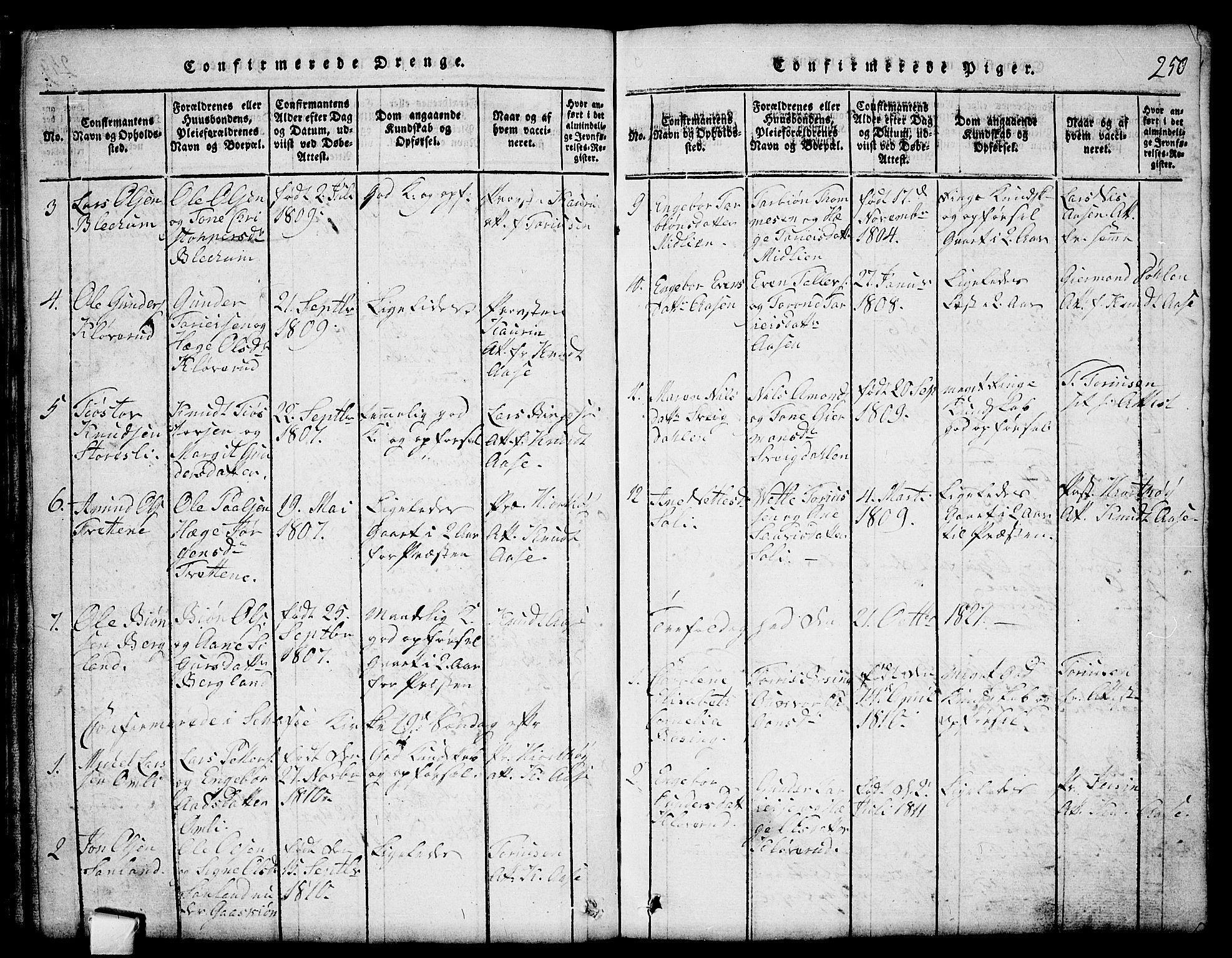 SAKO, Mo kirkebøker, G/Gb/L0001: Klokkerbok nr. II 1, 1814-1843, s. 250