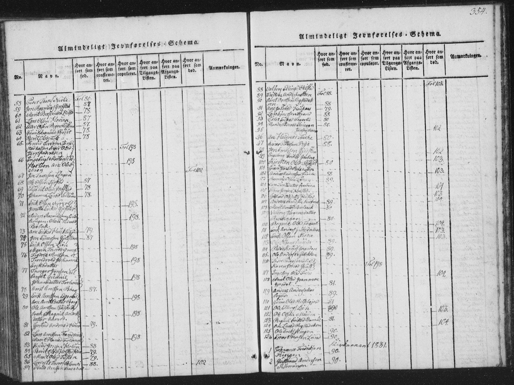 SAT, Ministerialprotokoller, klokkerbøker og fødselsregistre - Sør-Trøndelag, 672/L0862: Klokkerbok nr. 672C01, 1816-1831, s. 354