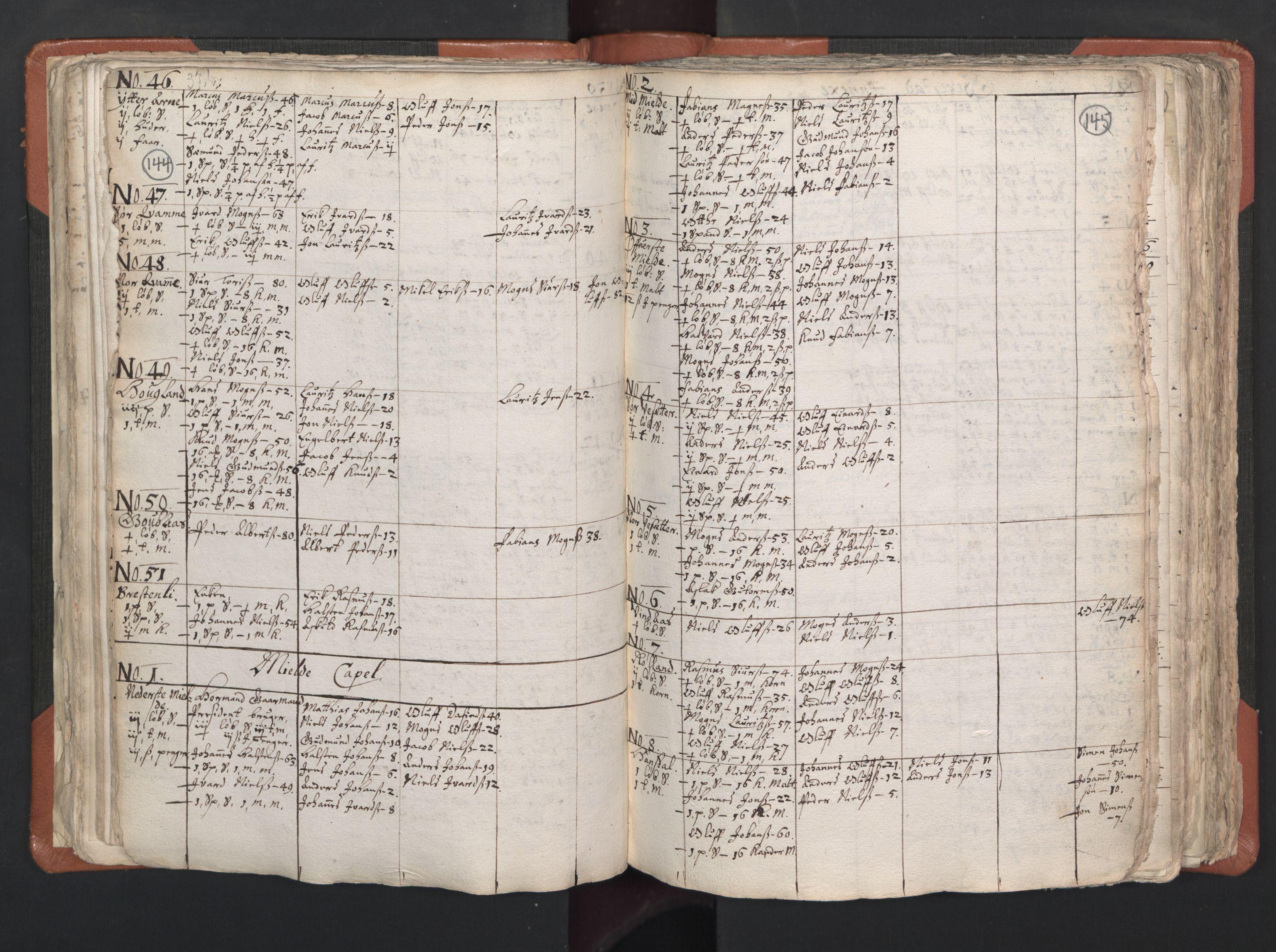 RA, Sogneprestenes manntall 1664-1666, nr. 22: Nordhordland prosti, 1664-1666, s. 144-145