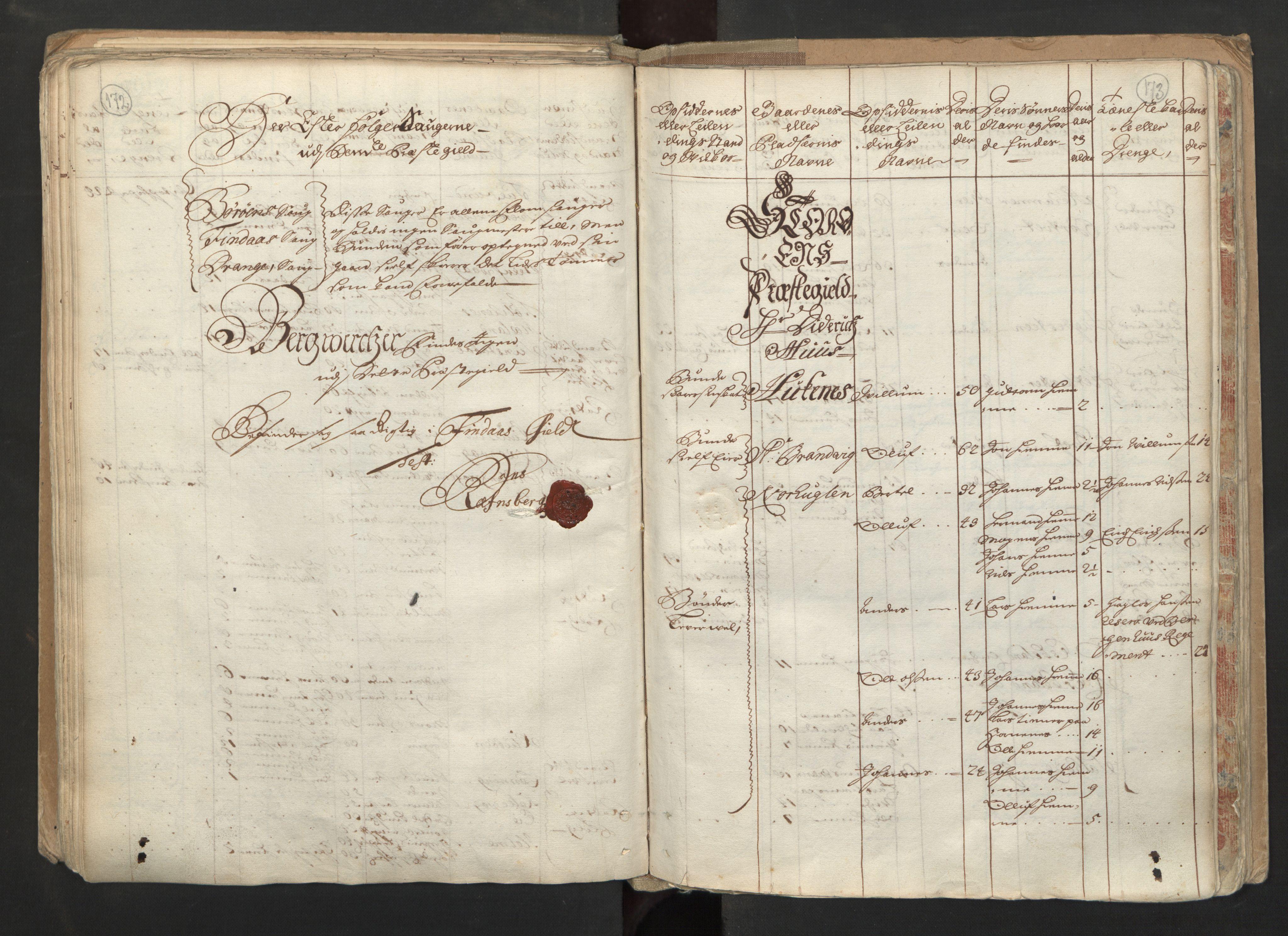 RA, Manntallet 1701, nr. 6: Sunnhordland fogderi og Hardanger fogderi, 1701, s. 172-173