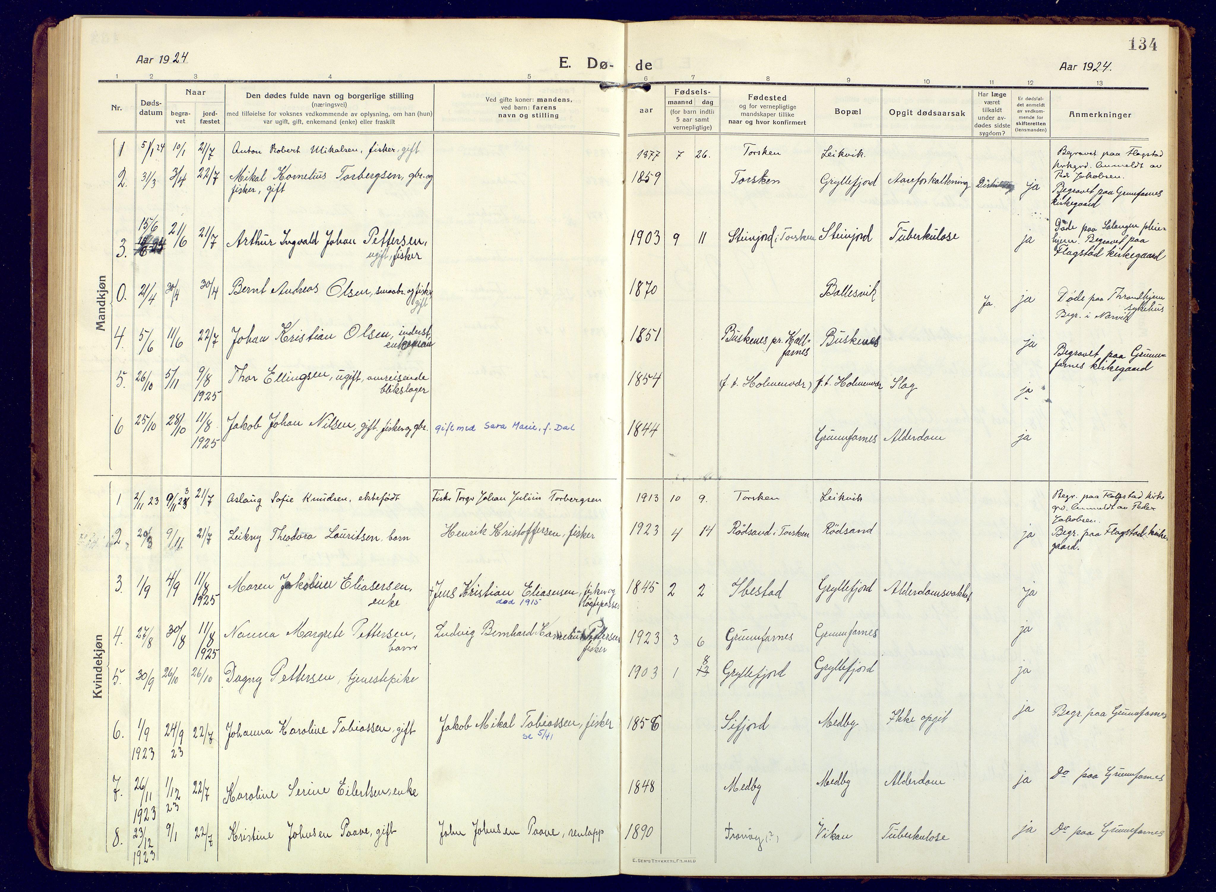 SATØ, Mefjord/Berg sokneprestkontor, G/Ga/Gaa: Ministerialbok nr. 10, 1916-1928, s. 134
