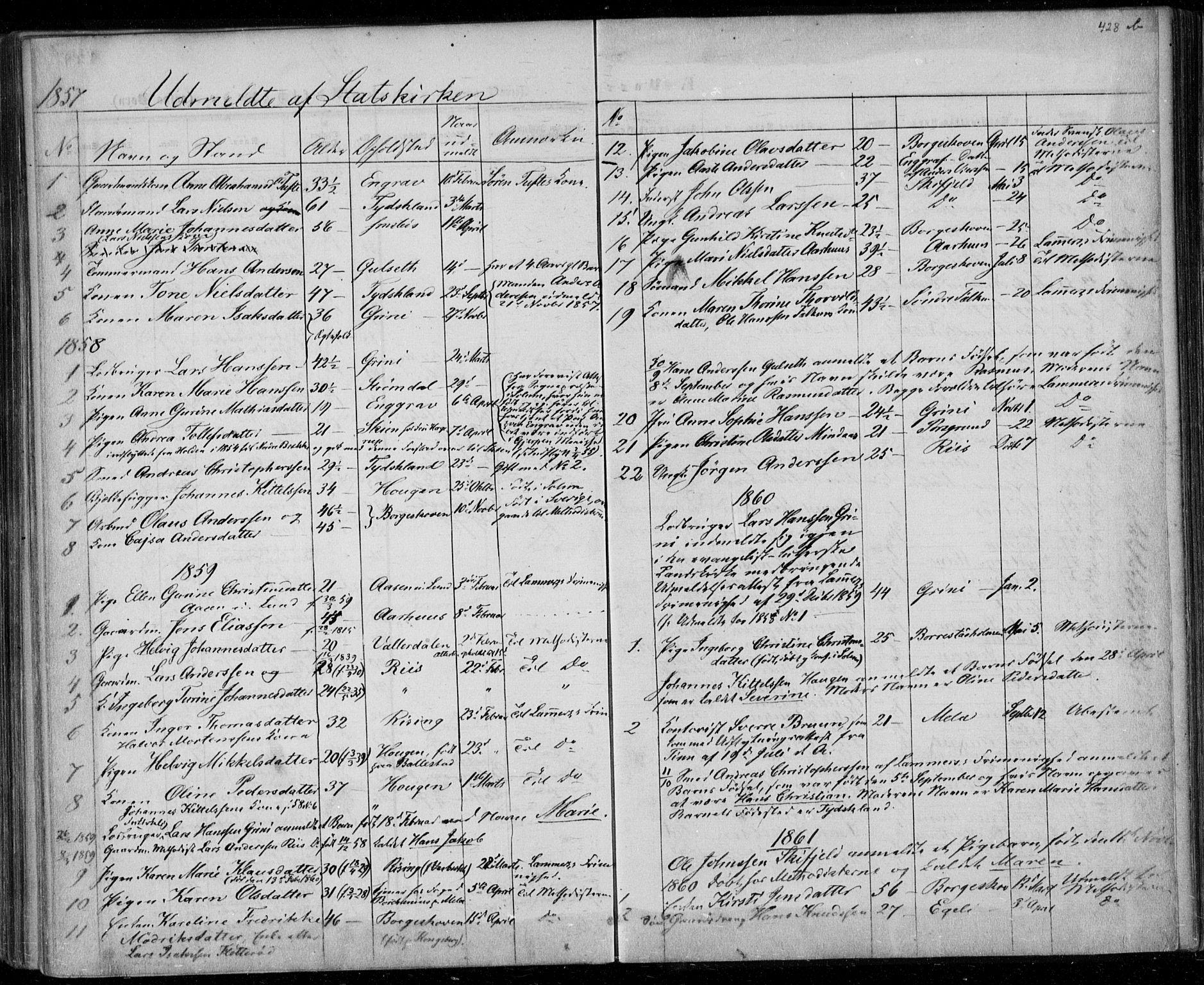 SAKO, Gjerpen kirkebøker, F/Fa/L0008b: Ministerialbok nr. 8B, 1857-1871, s. 428