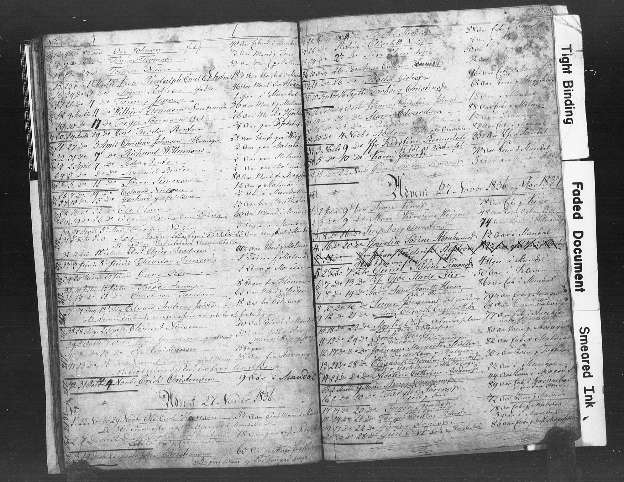 SAK, Mandal sokneprestkontor, F/Fb/Fba/L0003: Klokkerbok nr. B 1C, 1834-1838, s. 33