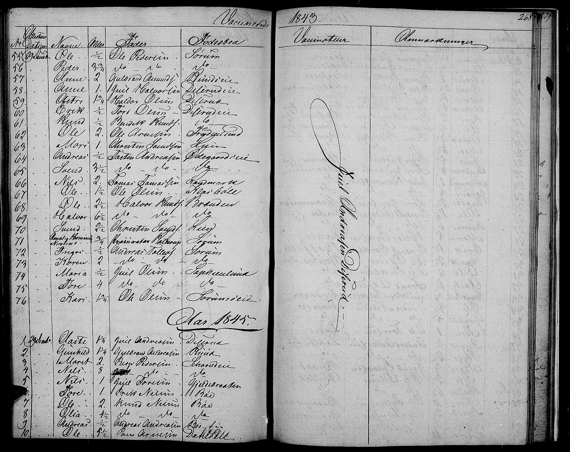 SAH, Nord-Aurdal prestekontor, Klokkerbok nr. 2, 1842-1877, s. 268