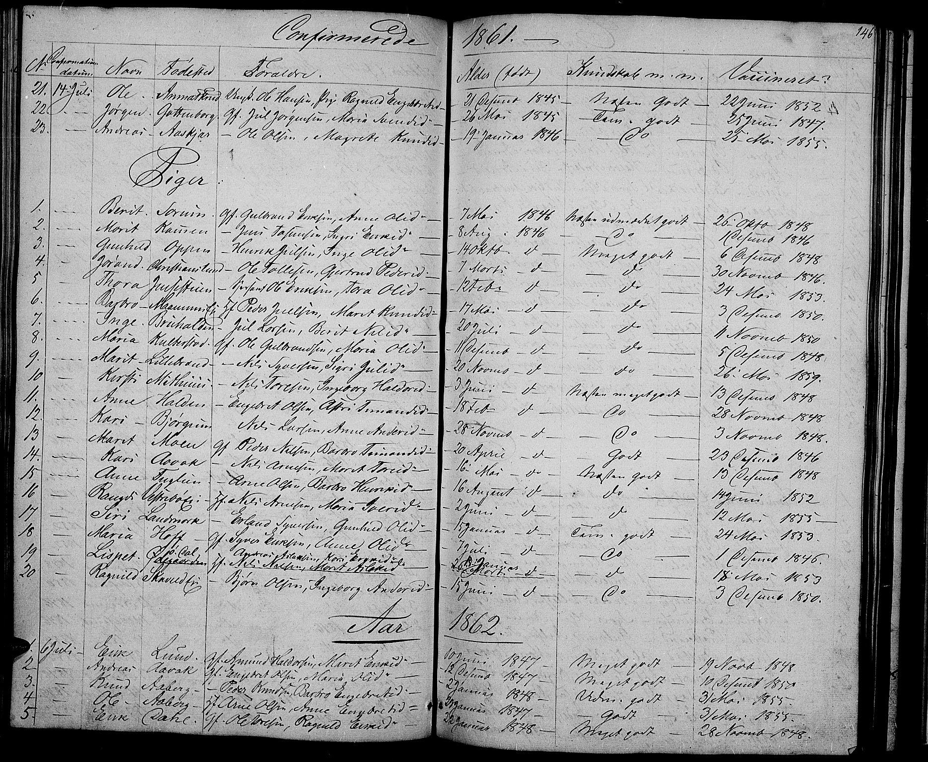 SAH, Nord-Aurdal prestekontor, Klokkerbok nr. 2, 1842-1877, s. 146