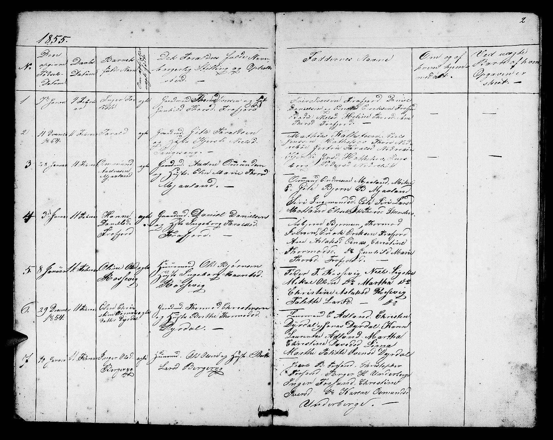 SAST, Høgsfjord sokneprestkontor, H/Ha/Hab/L0002: Klokkerbok nr. B 2, 1855-1882, s. 2