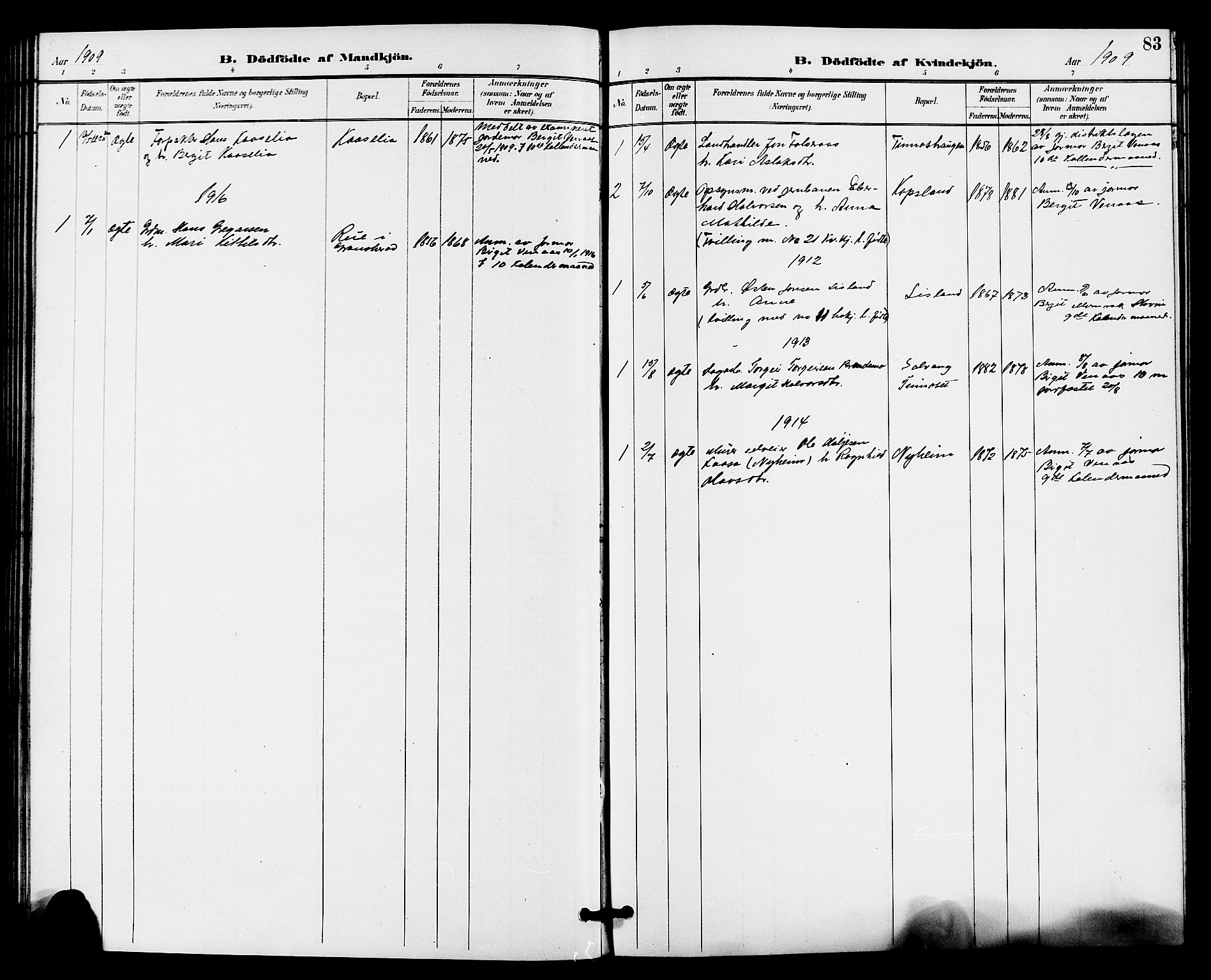 SAKO, Gransherad kirkebøker, G/Ga/L0003: Klokkerbok nr. I 3, 1887-1915, s. 83
