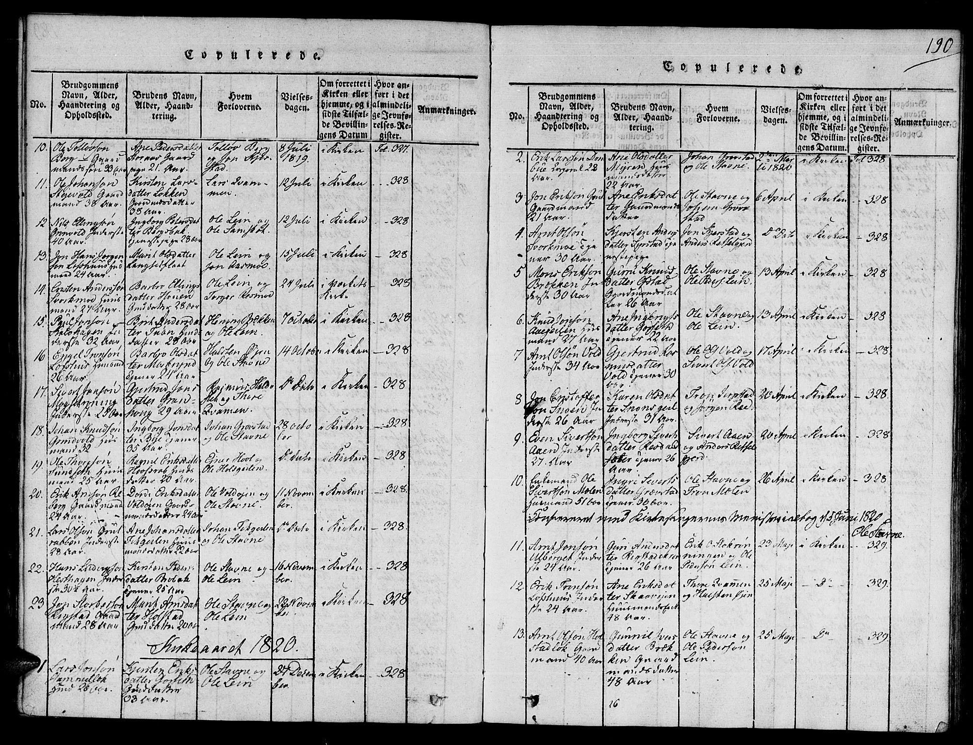SAT, Ministerialprotokoller, klokkerbøker og fødselsregistre - Sør-Trøndelag, 672/L0853: Ministerialbok nr. 672A06 /1, 1816-1829, s. 190