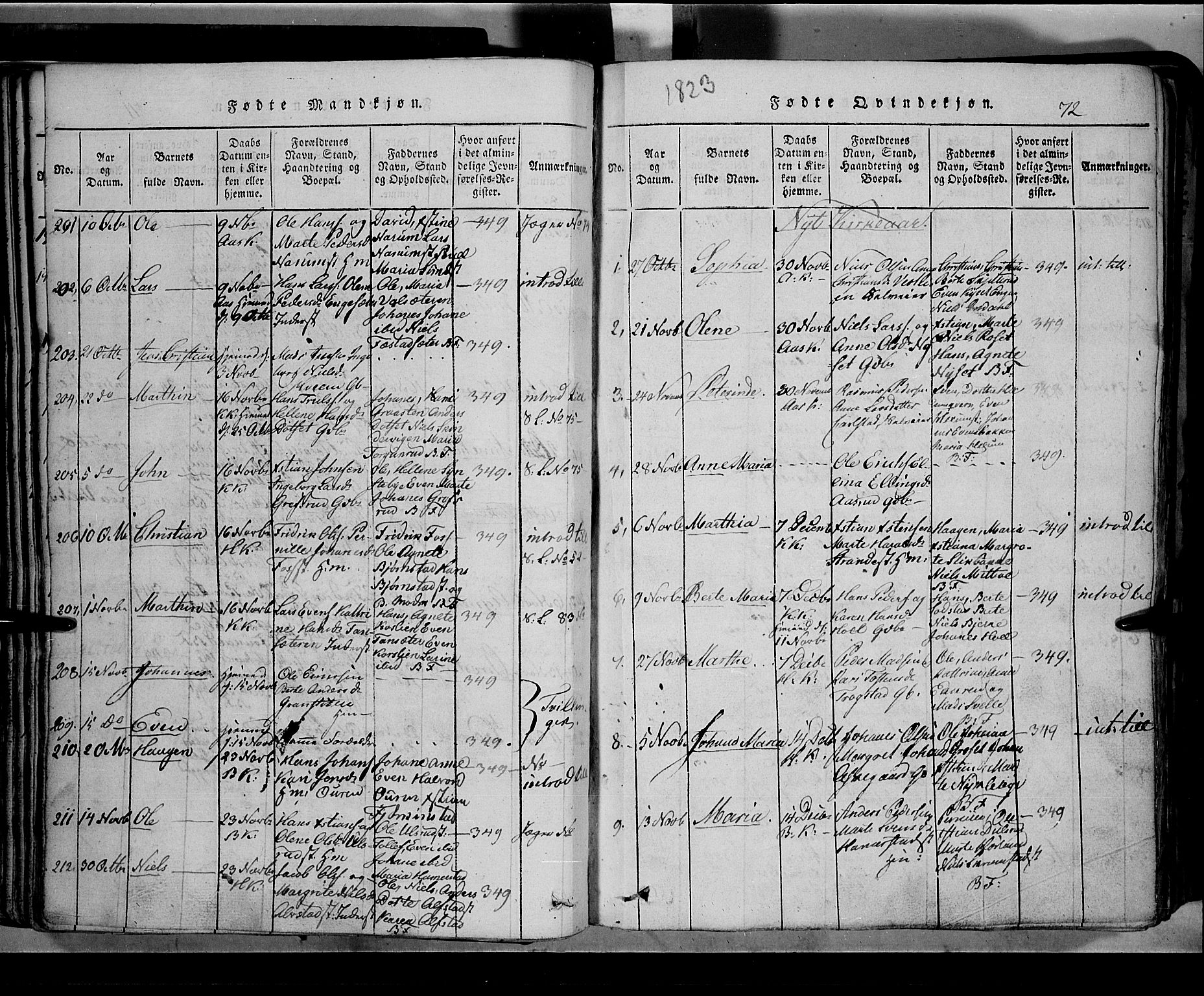 SAH, Toten prestekontor, Klokkerbok nr. 2, 1820-1827, s. 72