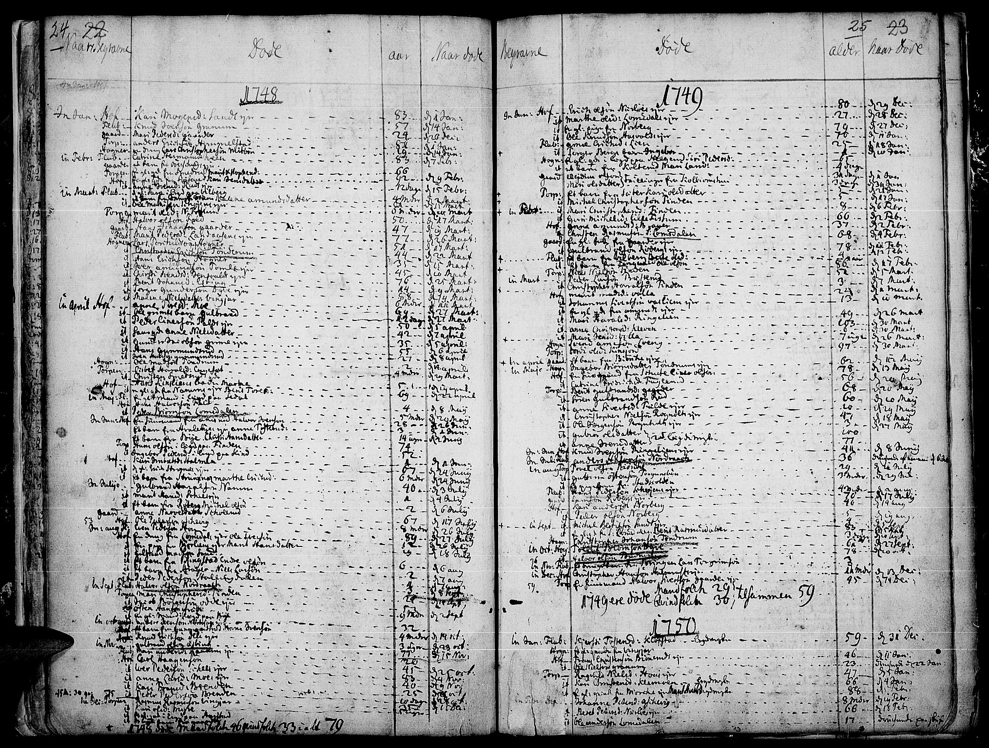 SAH, Land prestekontor, Ministerialbok nr. 4, 1733-1764, s. 24-25