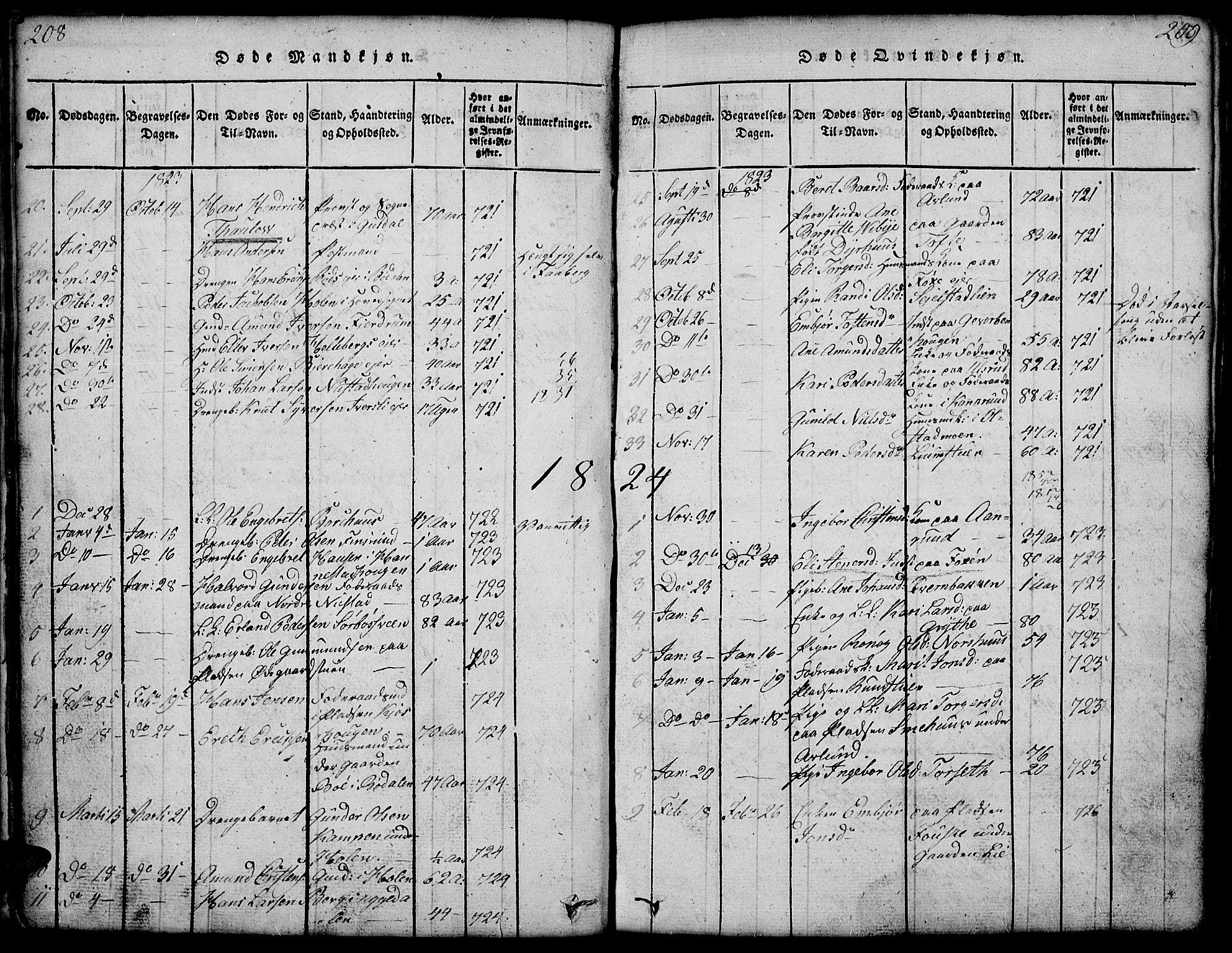 SAH, Gausdal prestekontor, Klokkerbok nr. 1, 1817-1848, s. 208-209