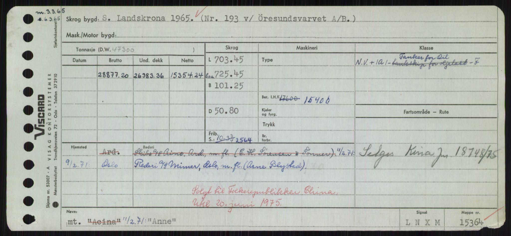 RA, Sjøfartsdirektoratet med forløpere, Skipsmålingen, H/Hd/L0001: Fartøy, A-Anv, s. 721
