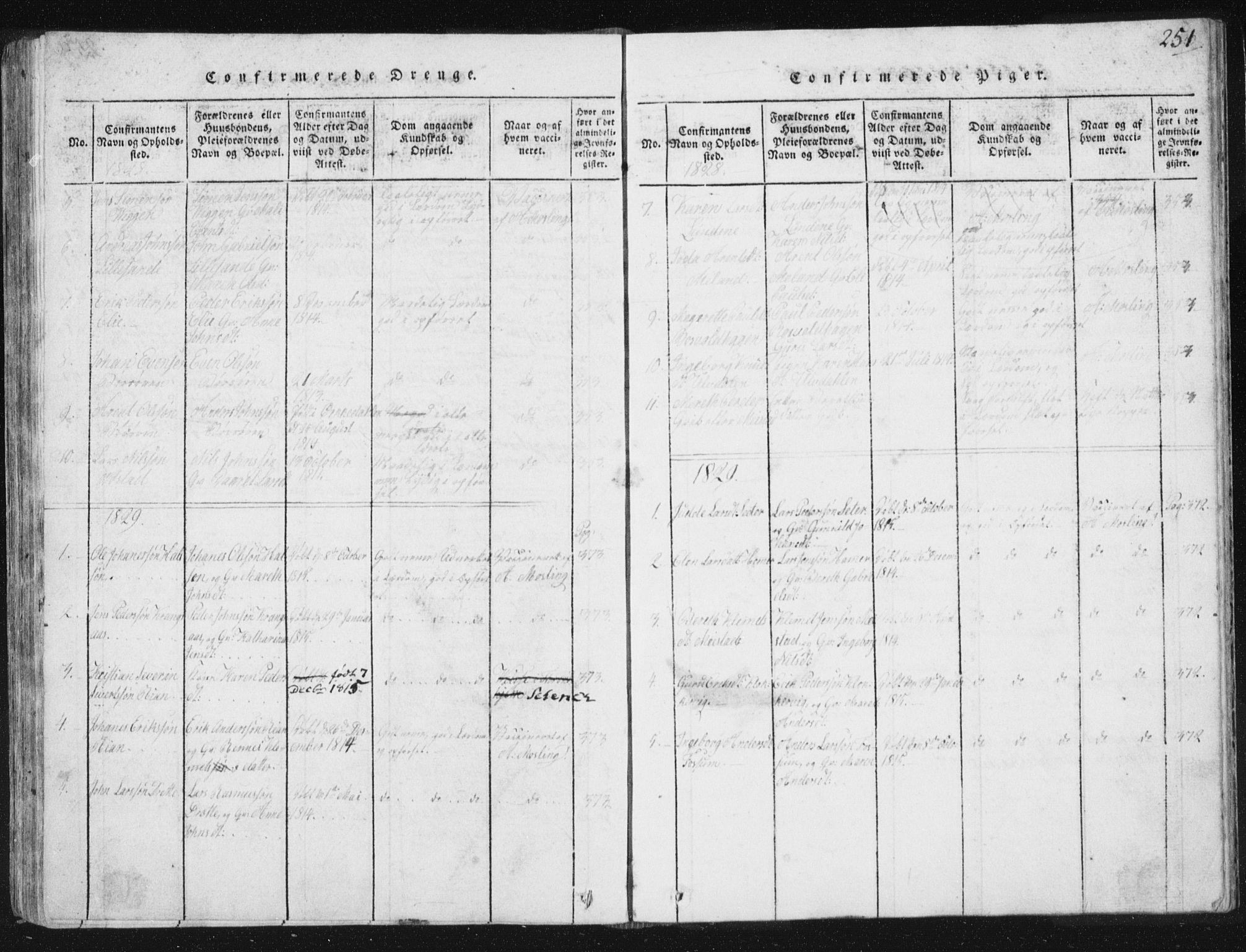 SAT, Ministerialprotokoller, klokkerbøker og fødselsregistre - Sør-Trøndelag, 665/L0770: Ministerialbok nr. 665A05, 1817-1829, s. 251