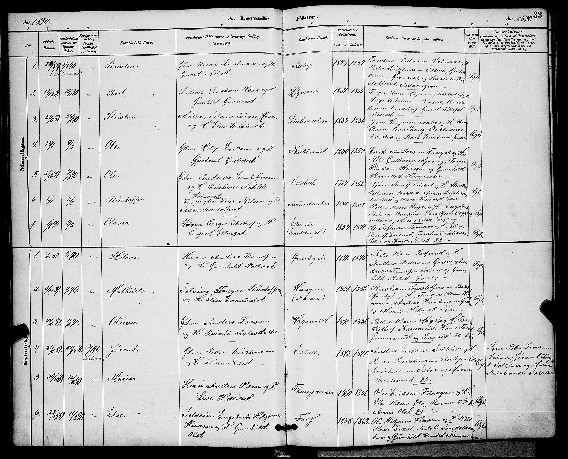 SAKO, Sigdal kirkebøker, G/Ga/L0005: Klokkerbok nr. I 5, 1886-1900, s. 33
