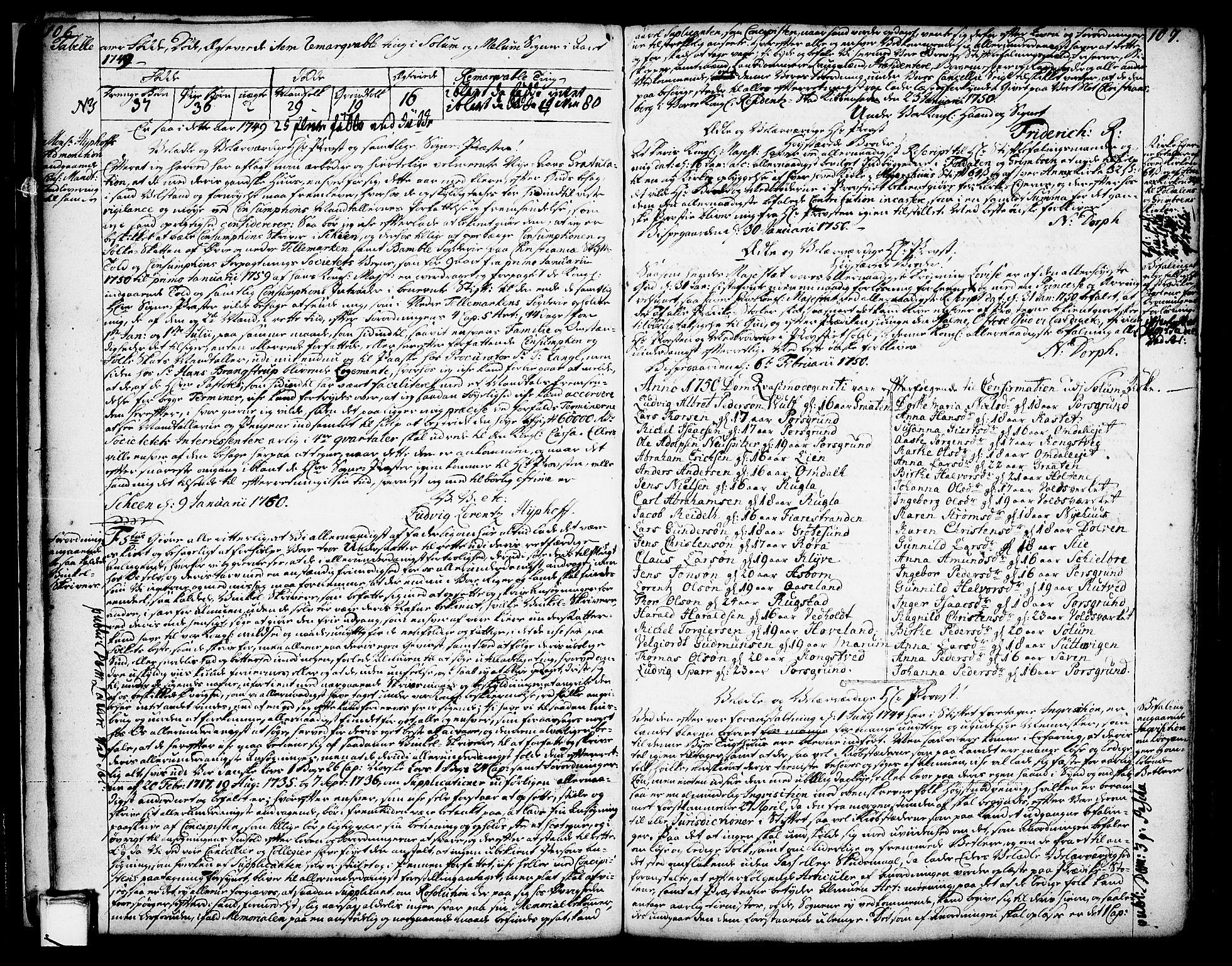SAKO, Solum kirkebøker, Annen kirkebok nr. ?, 1743-1791, s. 106-107
