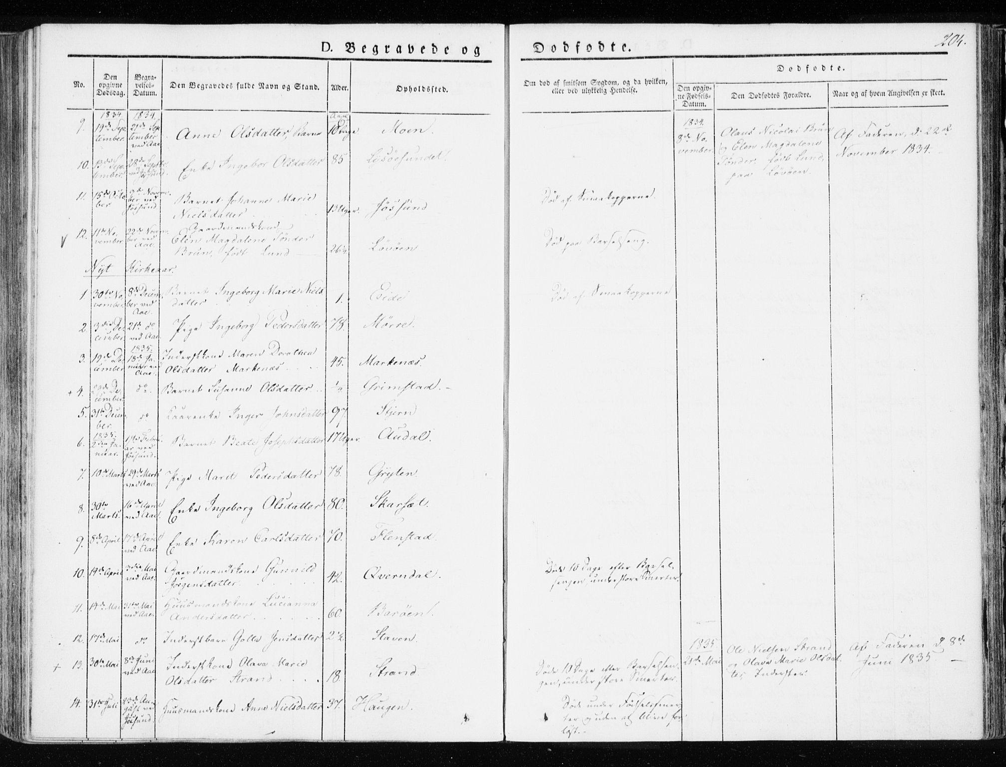 SAT, Ministerialprotokoller, klokkerbøker og fødselsregistre - Sør-Trøndelag, 655/L0676: Ministerialbok nr. 655A05, 1830-1847, s. 204