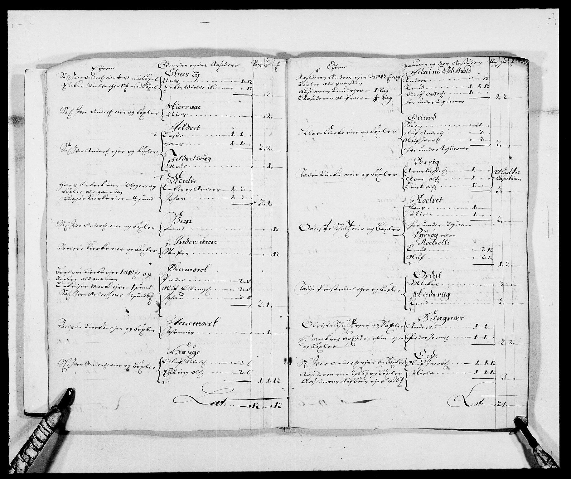RA, Rentekammeret inntil 1814, Reviderte regnskaper, Fogderegnskap, R55/L3648: Fogderegnskap Romsdal, 1687-1689, s. 5