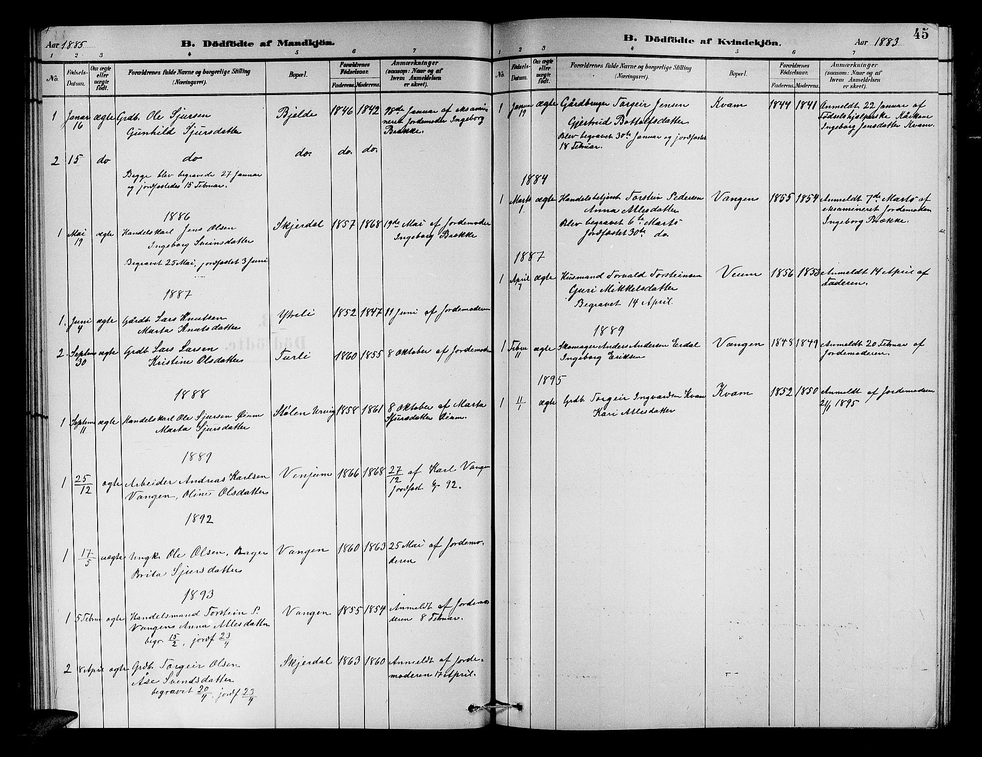 SAB, Aurland Sokneprestembete*, Klokkerbok nr. A 2, 1880-1895, s. 45