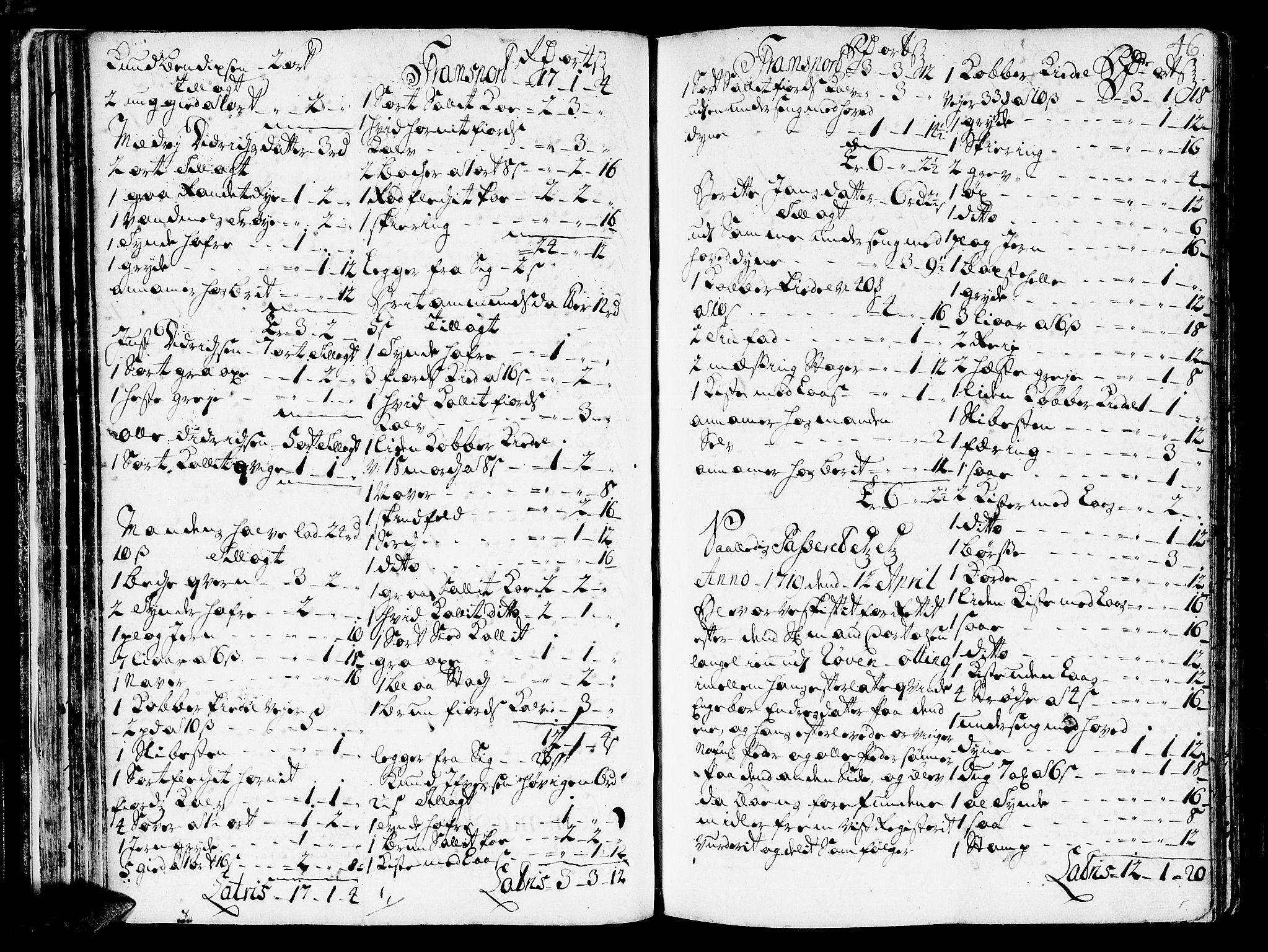 SAT, Romsdal sorenskriveri, 3/3A/L0006: Skifteprotokoll, 1718-1730, s. 45b-46a