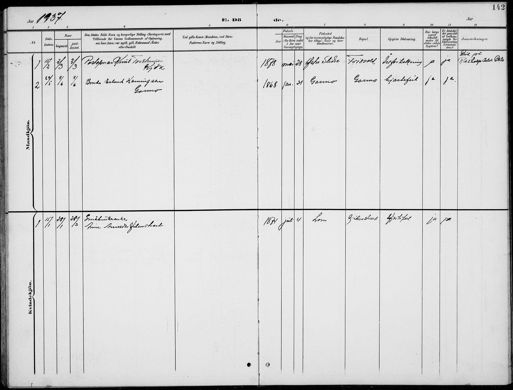SAH, Lom prestekontor, L/L0006: Klokkerbok nr. 6, 1901-1939, s. 142