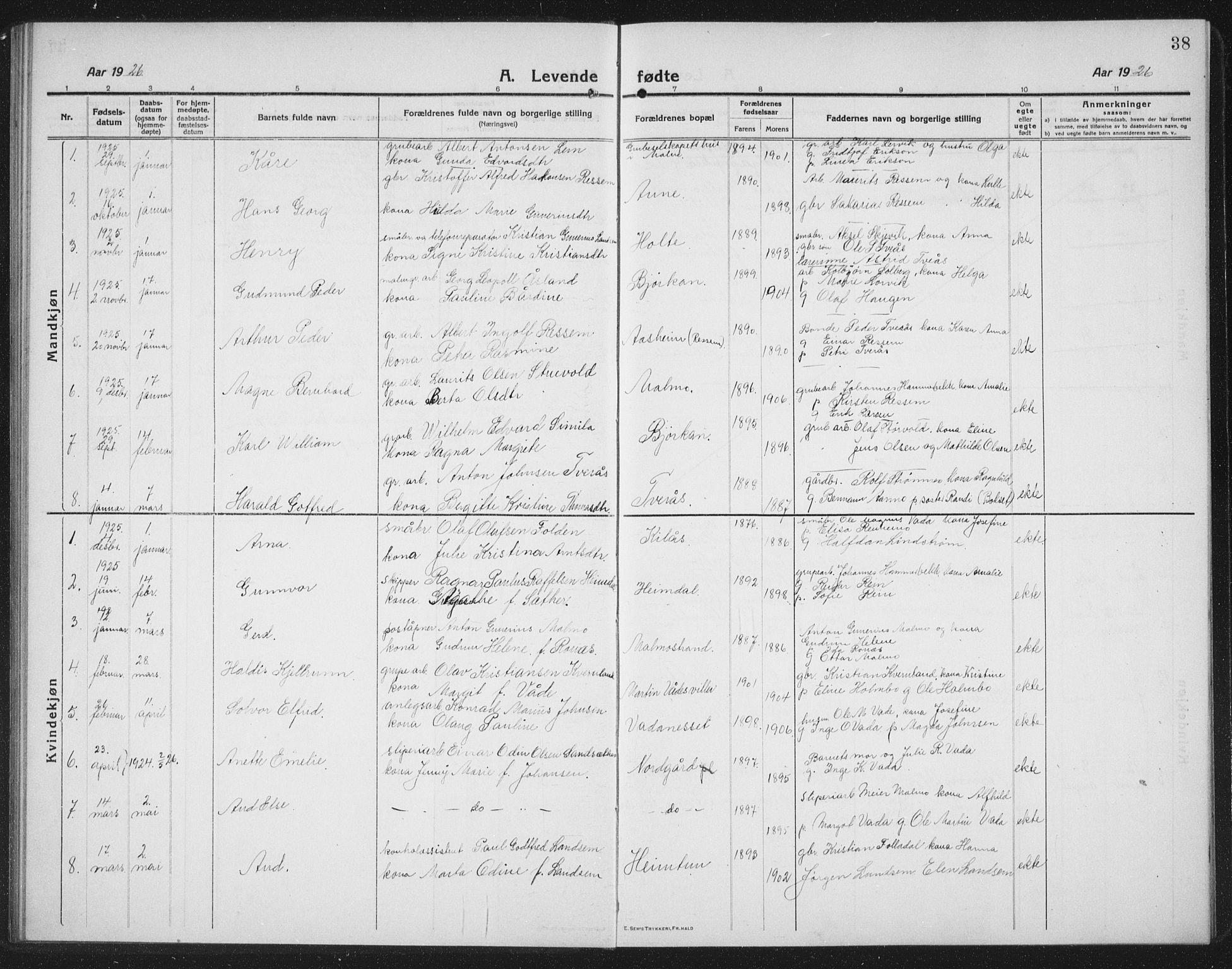 SAT, Ministerialprotokoller, klokkerbøker og fødselsregistre - Nord-Trøndelag, 745/L0434: Klokkerbok nr. 745C03, 1914-1937, s. 38