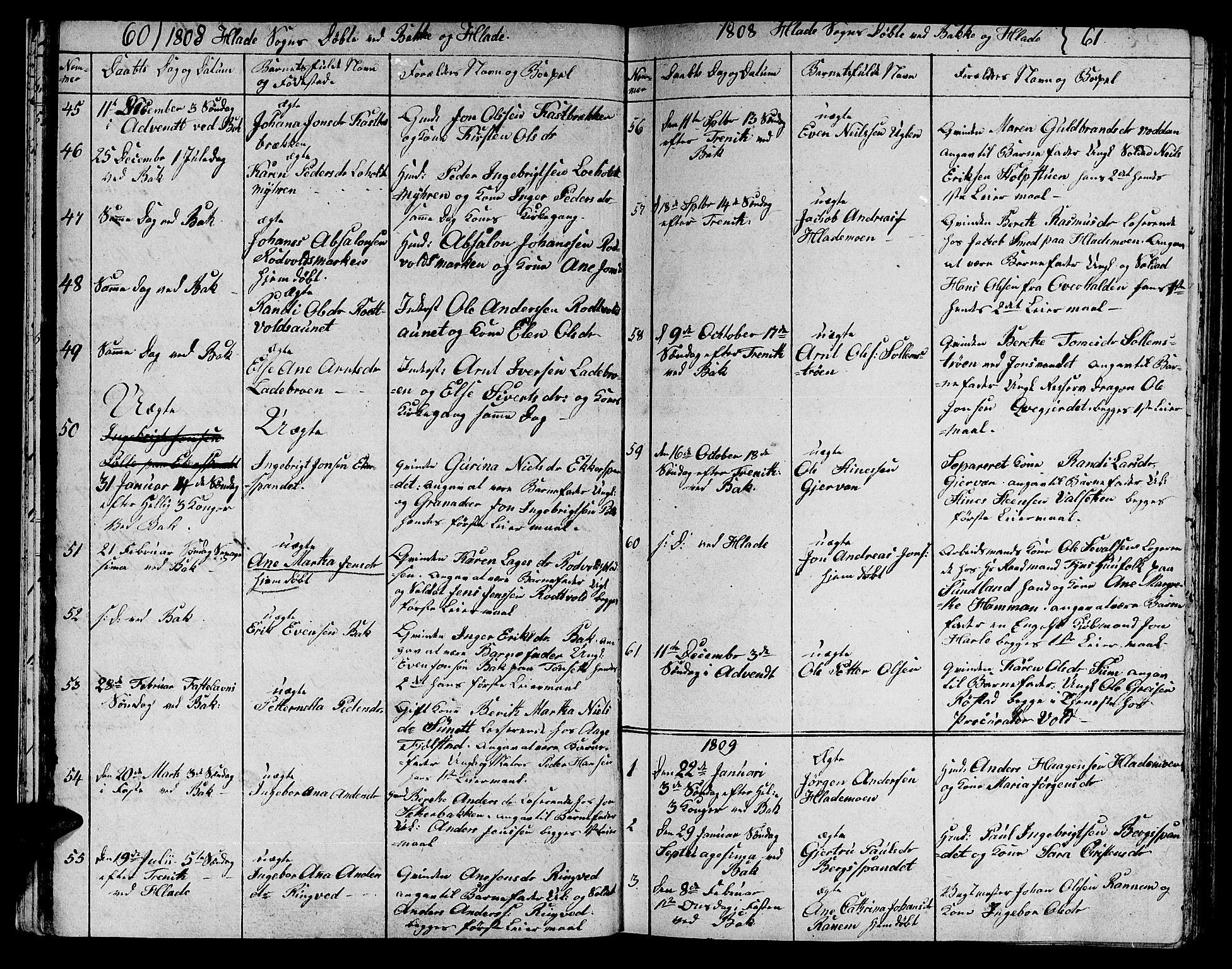 SAT, Ministerialprotokoller, klokkerbøker og fødselsregistre - Sør-Trøndelag, 606/L0306: Klokkerbok nr. 606C02, 1797-1829, s. 60-61