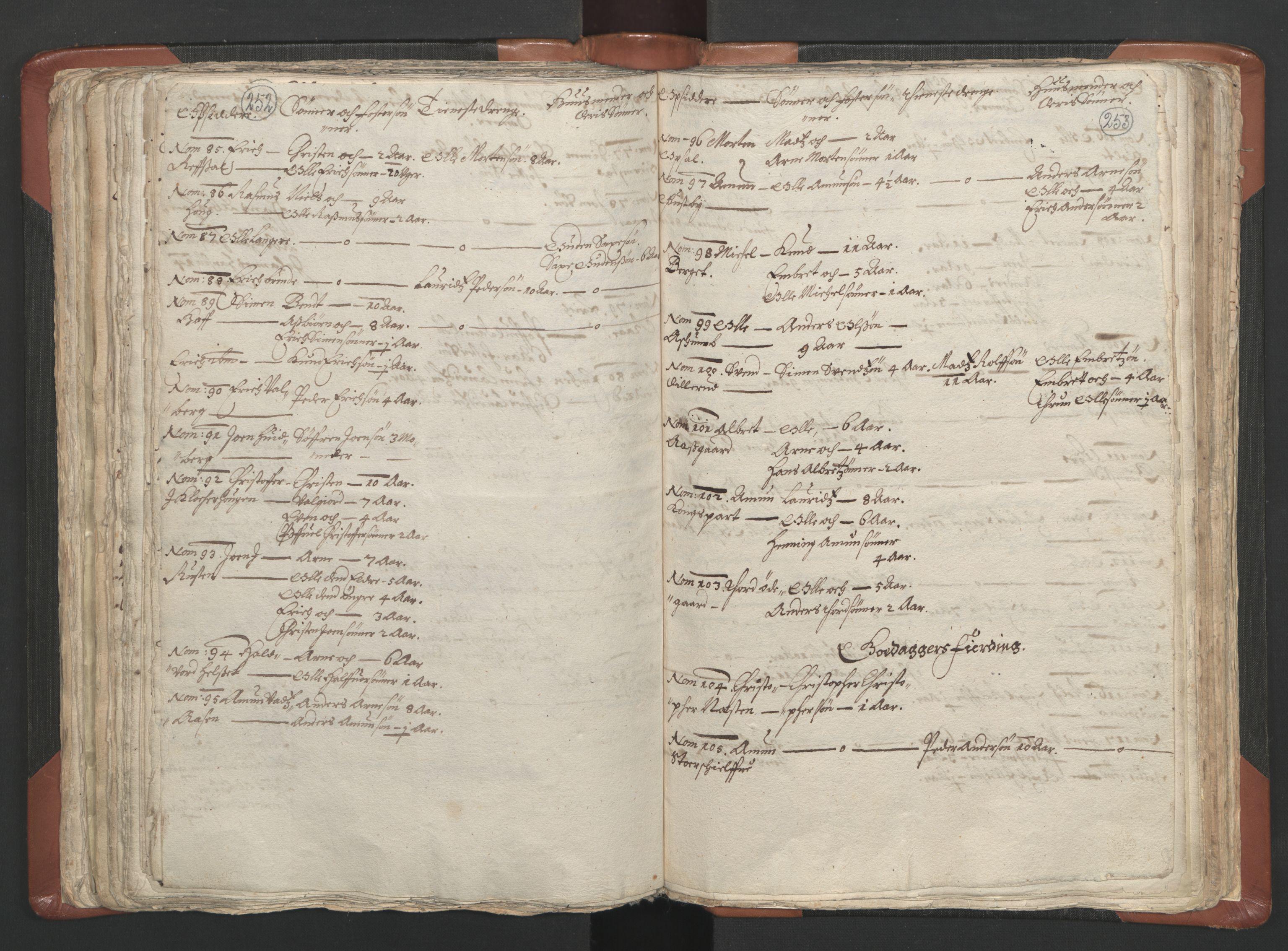 RA, Sogneprestenes manntall 1664-1666, nr. 5: Hedmark prosti, 1664-1666, s. 252-253