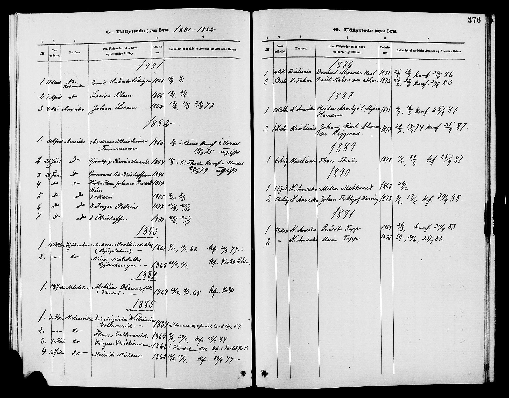 SAH, Vardal prestekontor, H/Ha/Hab/L0007: Klokkerbok nr. 7 /2, 1881-1895, s. 376