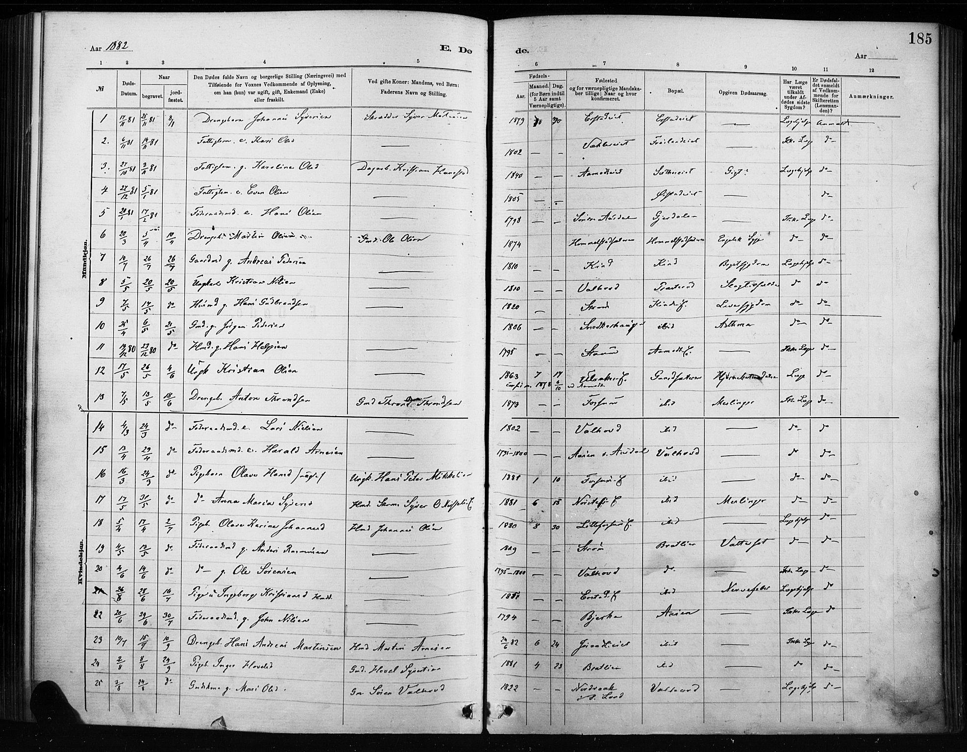 SAH, Nordre Land prestekontor, Ministerialbok nr. 4, 1882-1896, s. 185