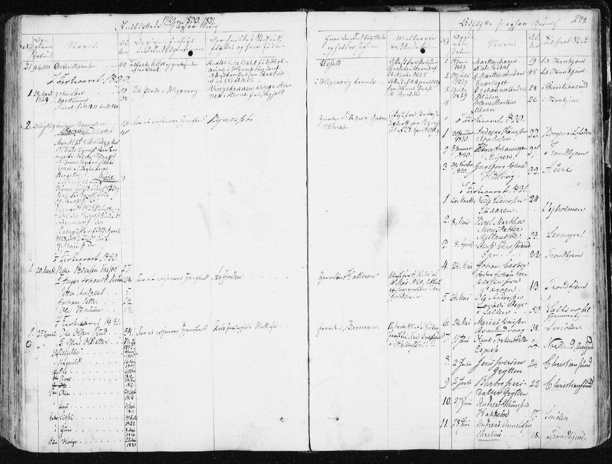 SAT, Ministerialprotokoller, klokkerbøker og fødselsregistre - Sør-Trøndelag, 634/L0528: Ministerialbok nr. 634A04, 1827-1842, s. 279