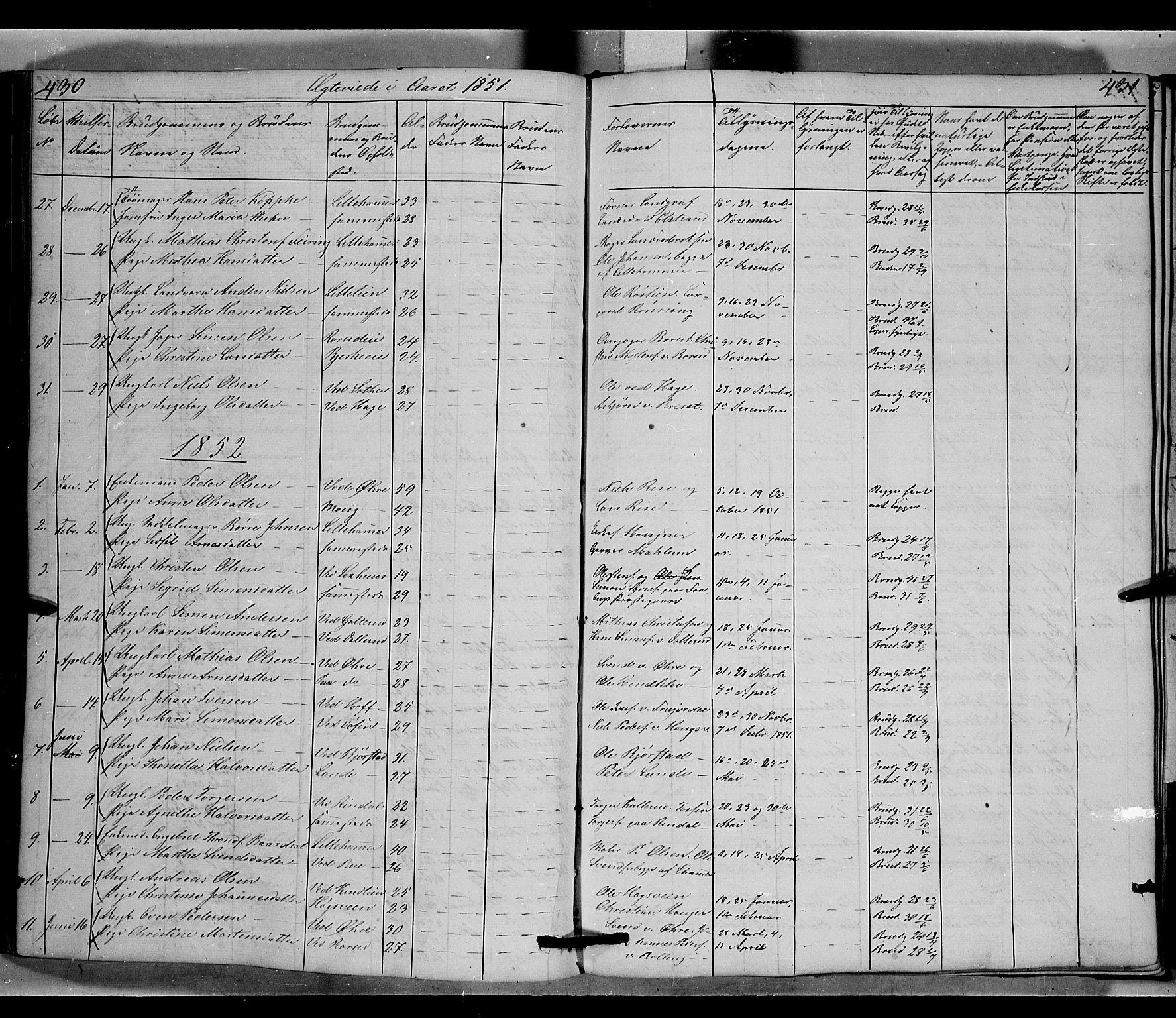 SAH, Fåberg prestekontor, Klokkerbok nr. 6, 1837-1855, s. 430-431