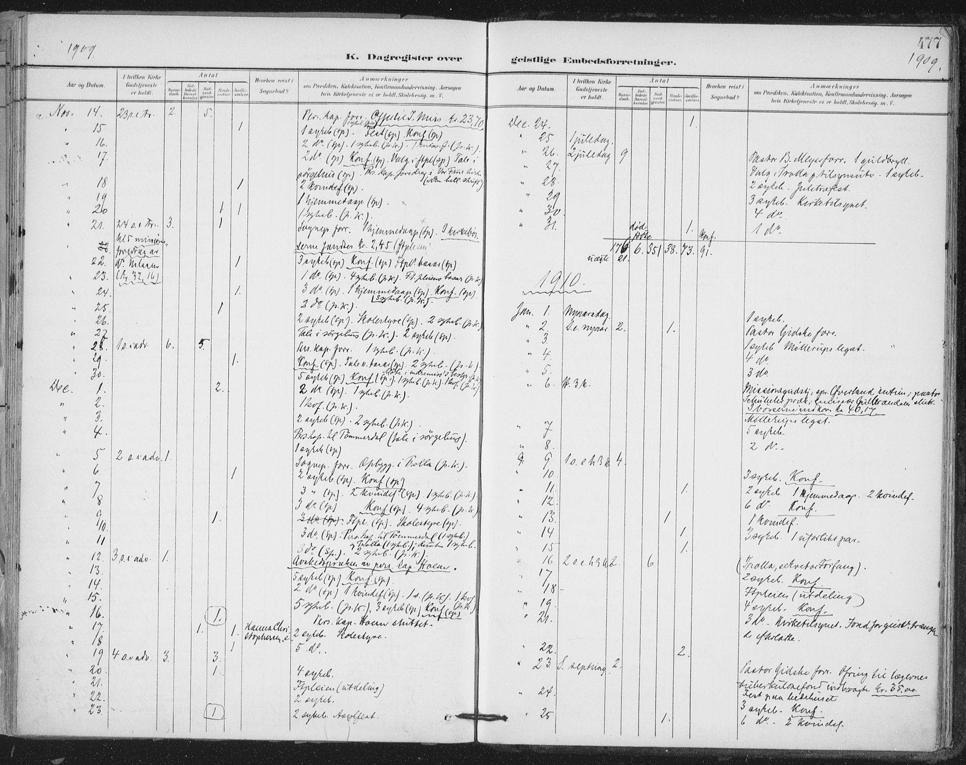 SAT, Ministerialprotokoller, klokkerbøker og fødselsregistre - Sør-Trøndelag, 603/L0167: Ministerialbok nr. 603A06, 1896-1932, s. 477