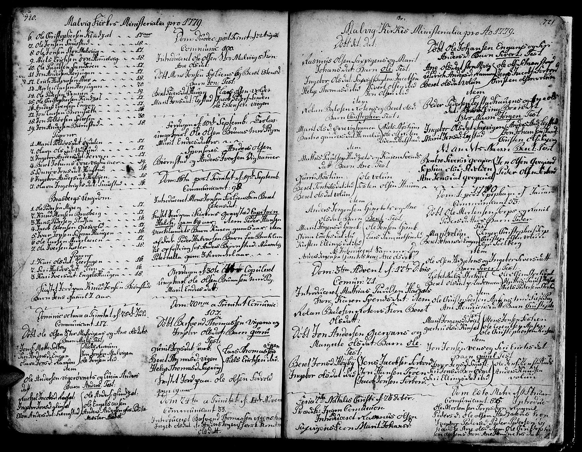 SAT, Ministerialprotokoller, klokkerbøker og fødselsregistre - Sør-Trøndelag, 606/L0277: Ministerialbok nr. 606A01 /3, 1727-1780, s. 720-721