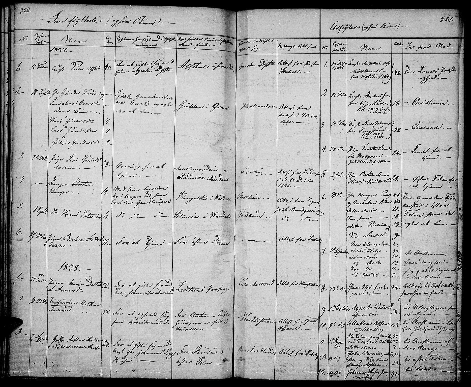 SAH, Vestre Toten prestekontor, H/Ha/Haa/L0003: Ministerialbok nr. 3, 1836-1843, s. 320-321