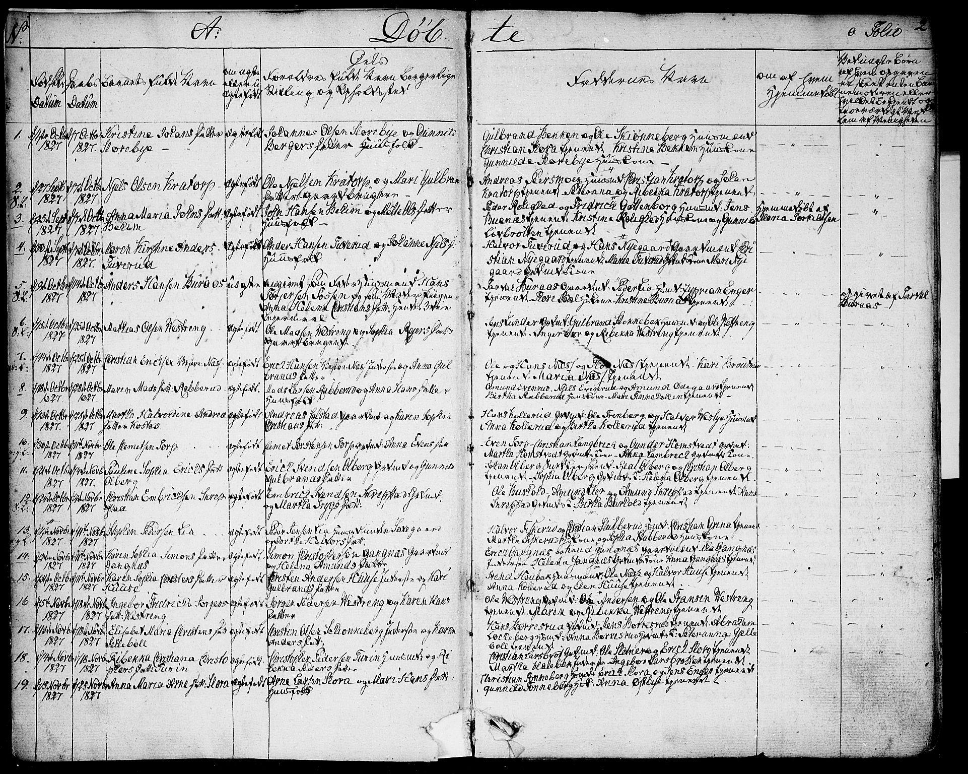 SAO, Høland prestekontor Kirkebøker, F/Fa/L0008: Ministerialbok nr. I 8, 1827-1845, s. 2