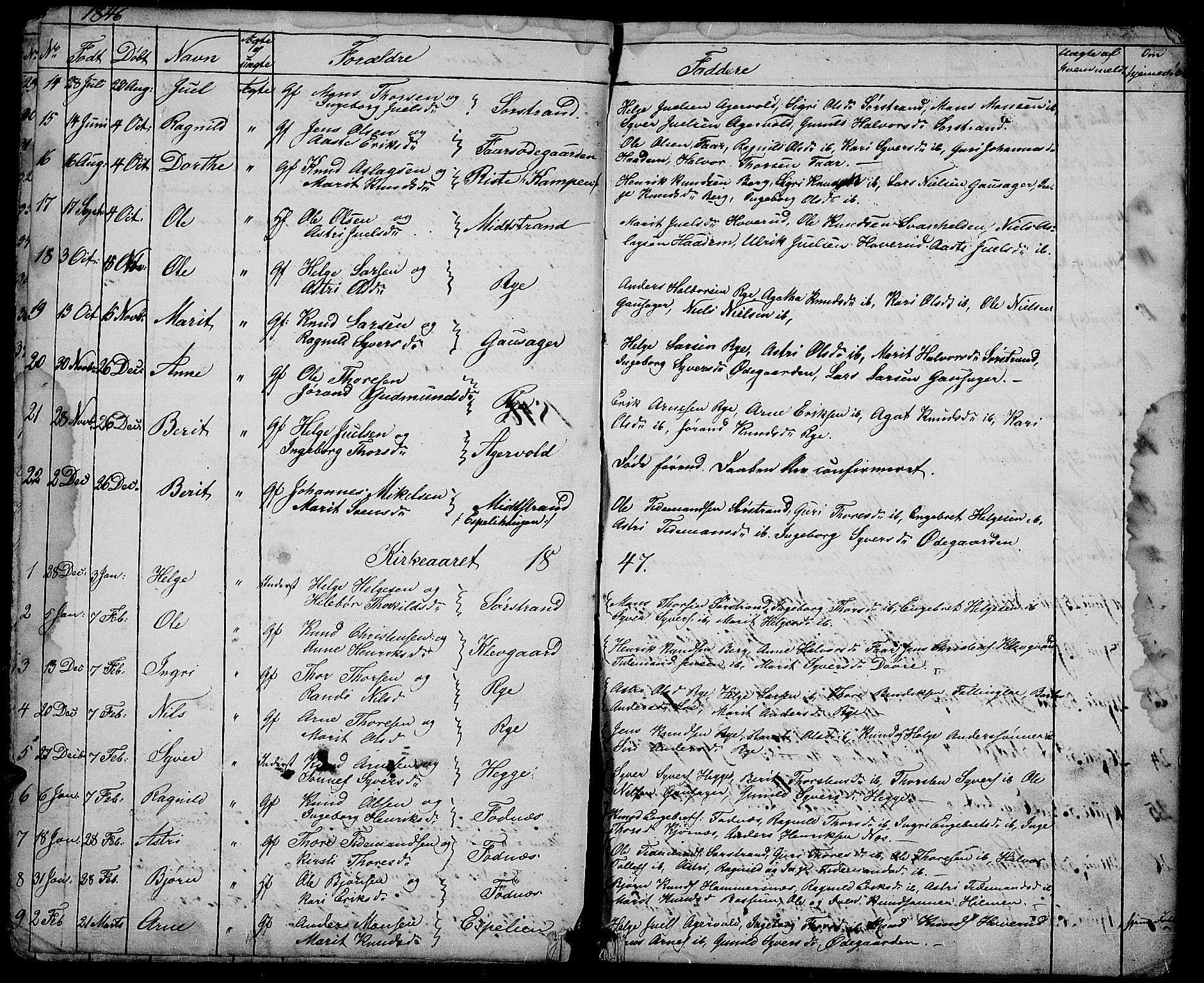 SAH, Nord-Aurdal prestekontor, Klokkerbok nr. 3, 1842-1882, s. 8b