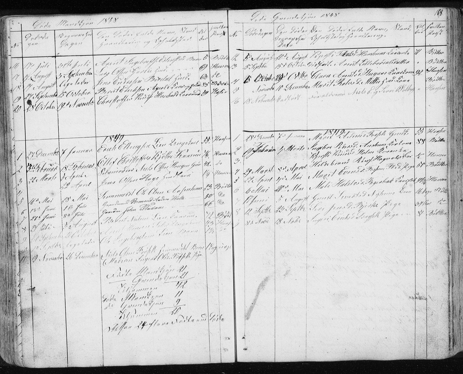 SAT, Ministerialprotokoller, klokkerbøker og fødselsregistre - Sør-Trøndelag, 689/L1043: Klokkerbok nr. 689C02, 1816-1892, s. 168