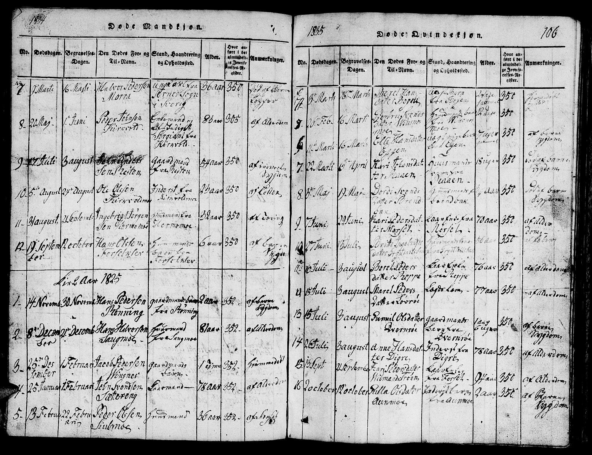 SAT, Ministerialprotokoller, klokkerbøker og fødselsregistre - Sør-Trøndelag, 688/L1026: Klokkerbok nr. 688C01, 1817-1860, s. 106