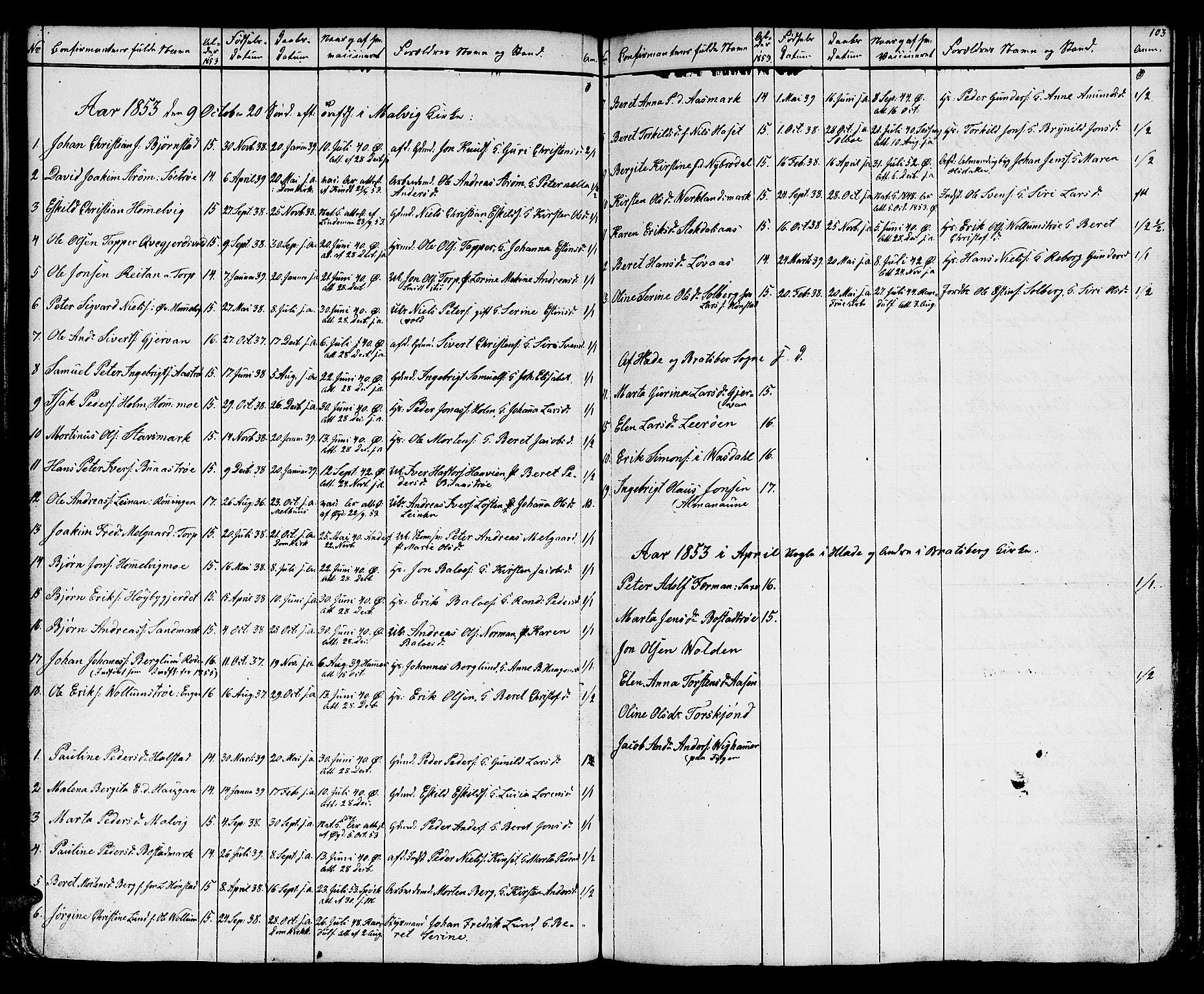 SAT, Ministerialprotokoller, klokkerbøker og fødselsregistre - Sør-Trøndelag, 616/L0422: Klokkerbok nr. 616C05, 1850-1888, s. 103